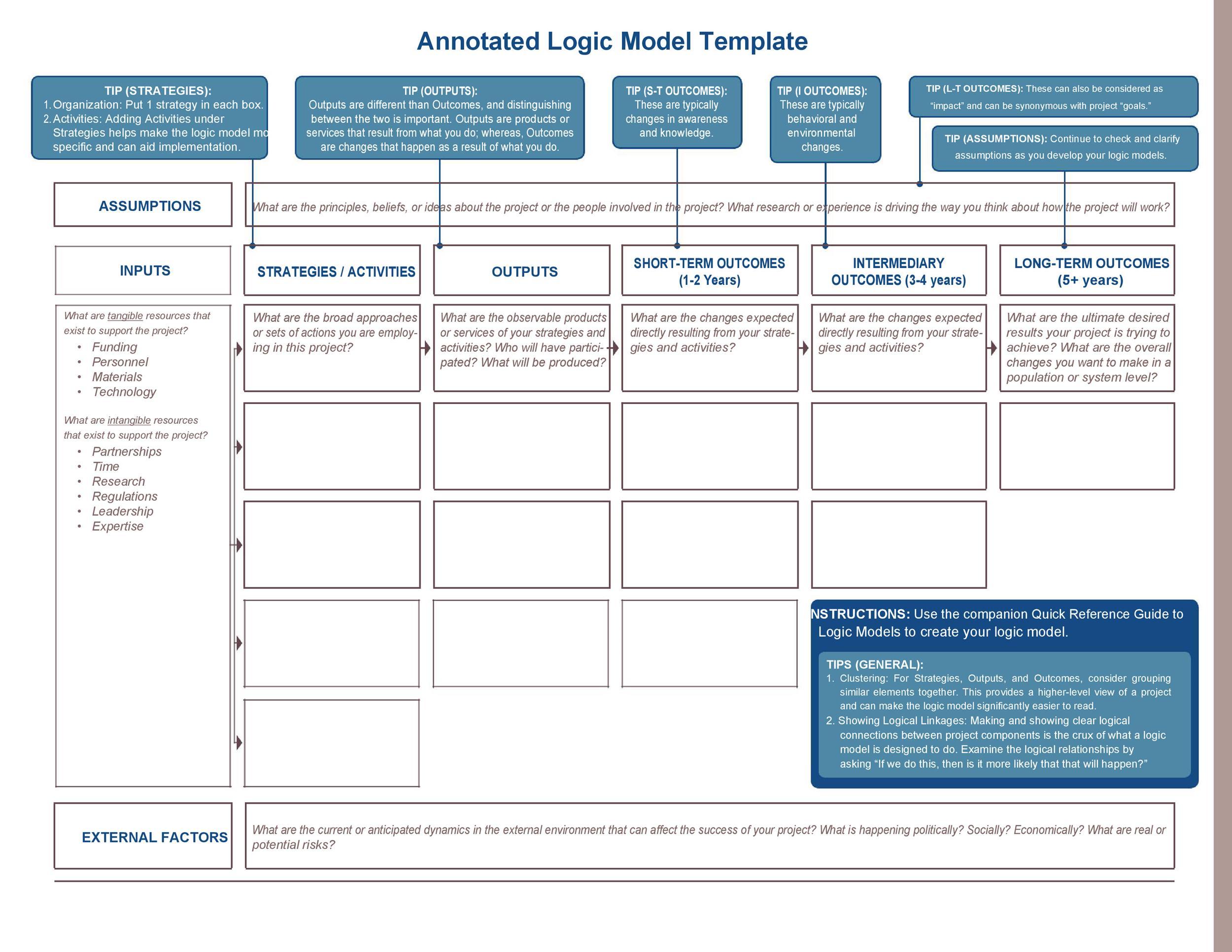 Free Logic Model Template 13