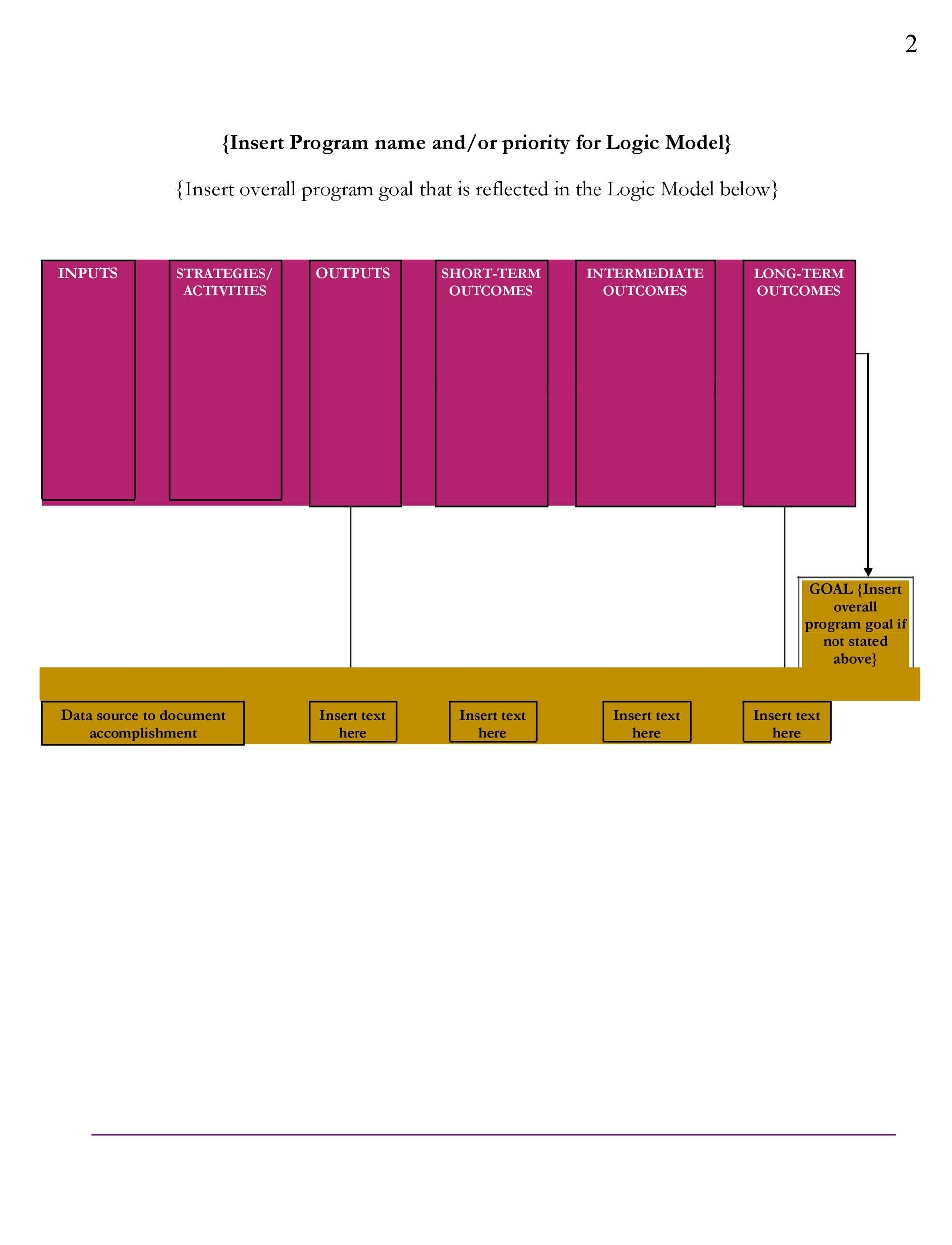 Free Logic Model Template 20