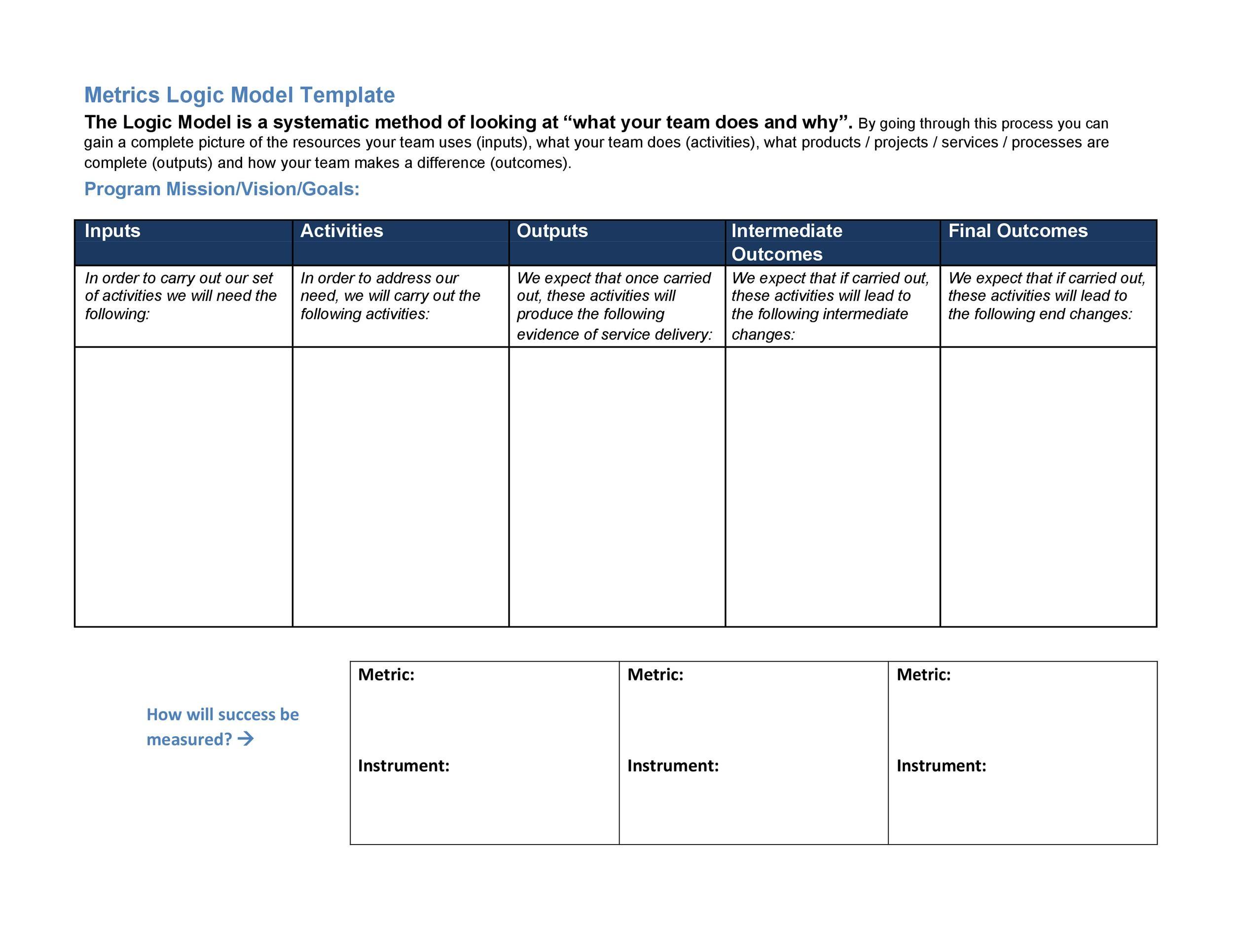 Free Logic Model Template 29