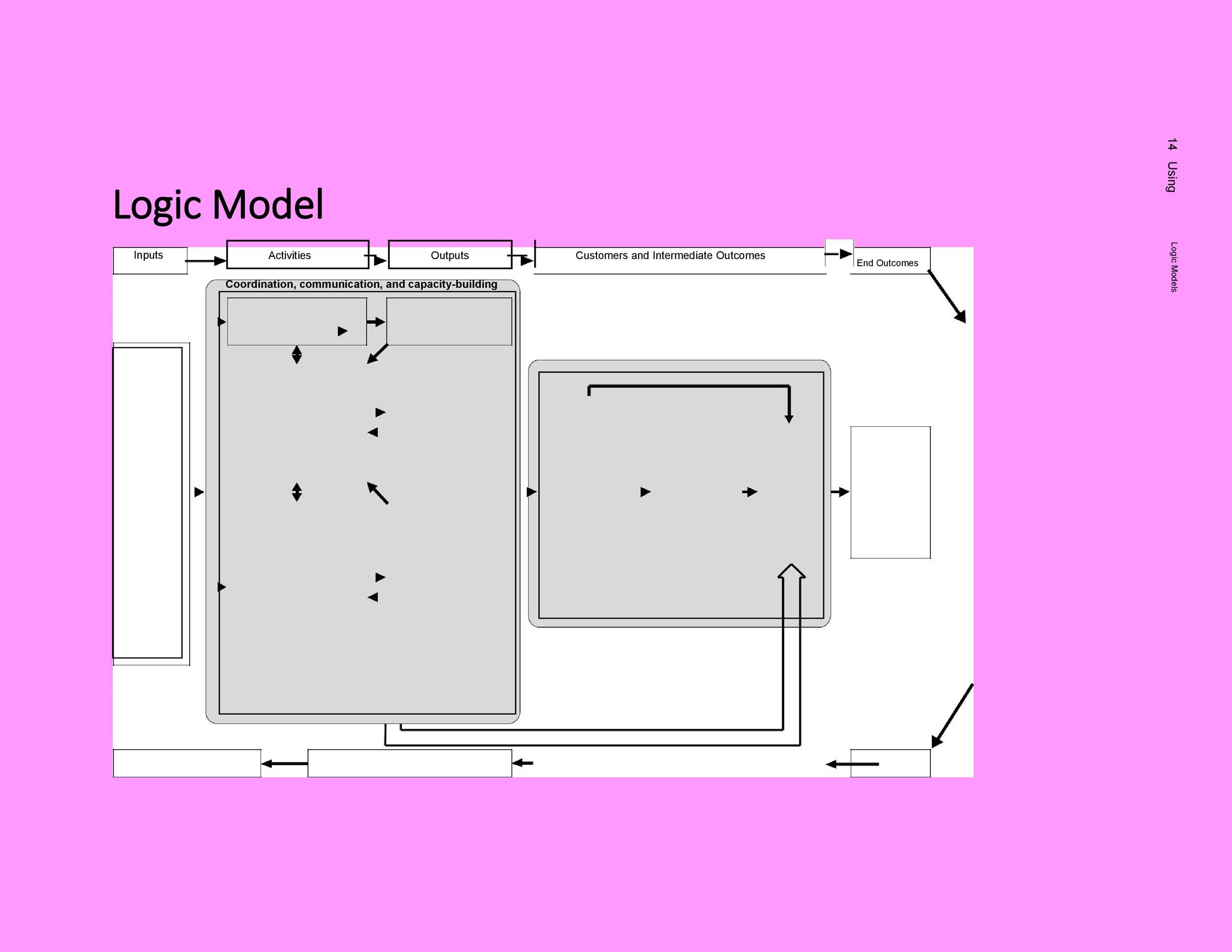 Free Logic Model Template 32