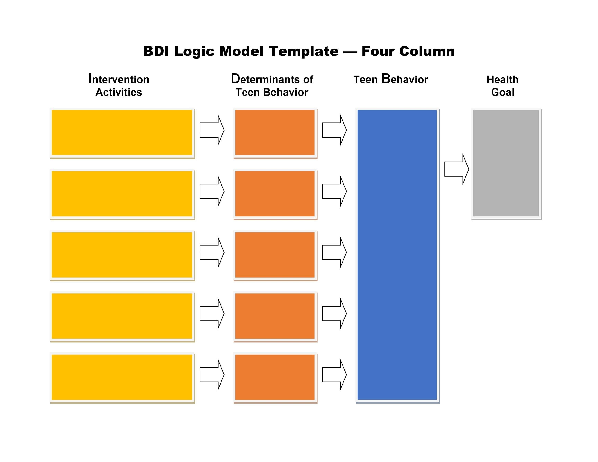 Free Logic Model Template 37