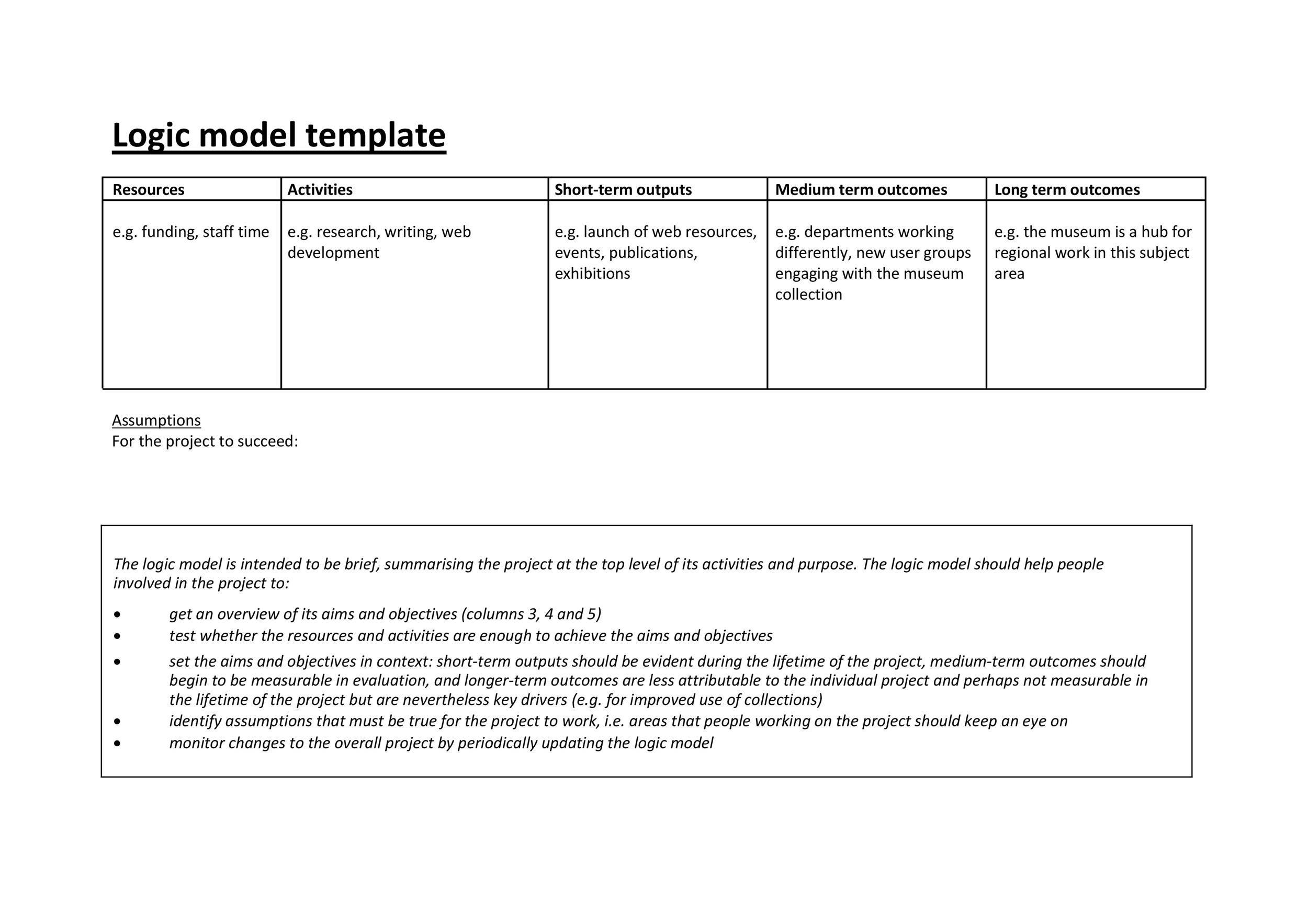 Free Logic Model Template 39