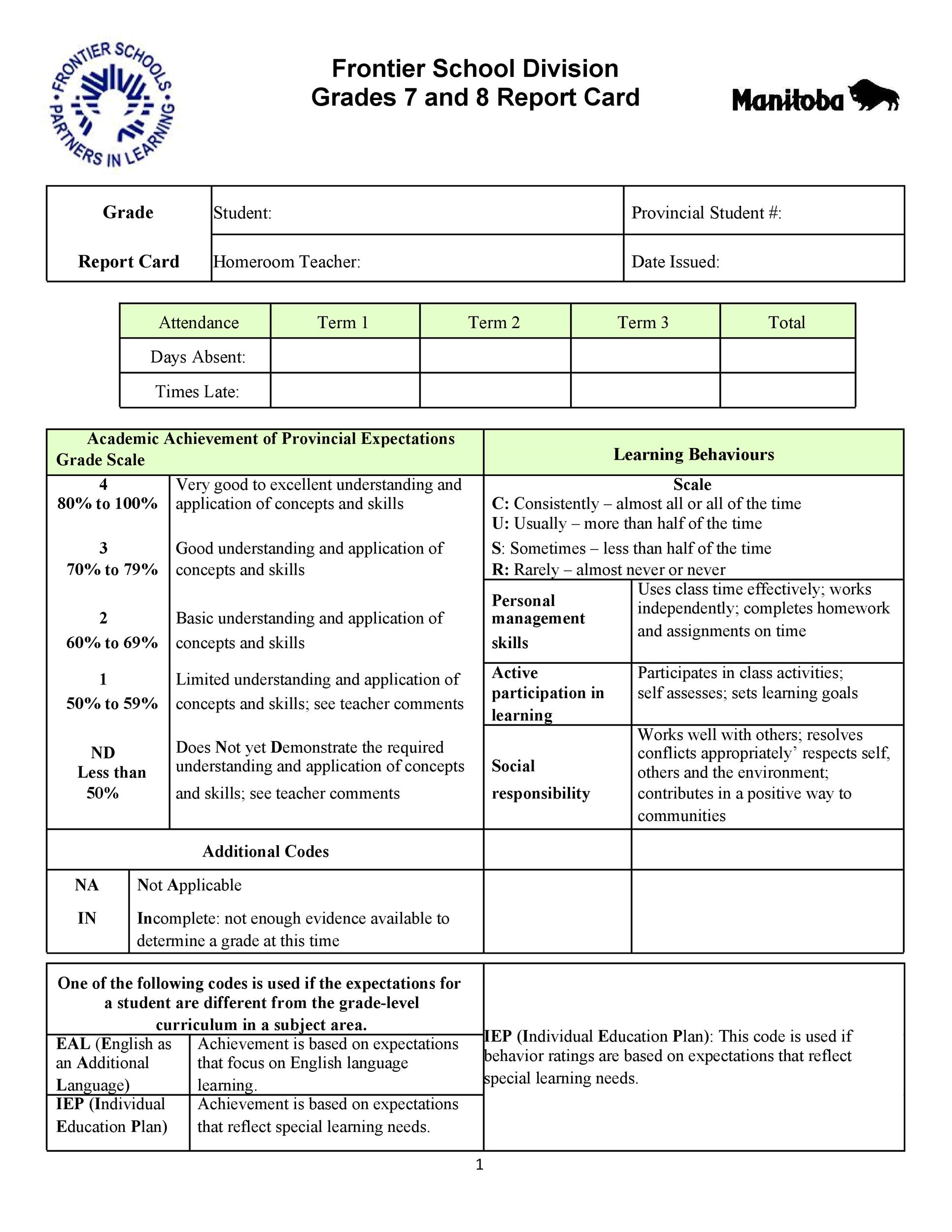 graphic regarding Printable Report Card called 30+ Accurate False Write-up Card Templates [Homeschool, Large