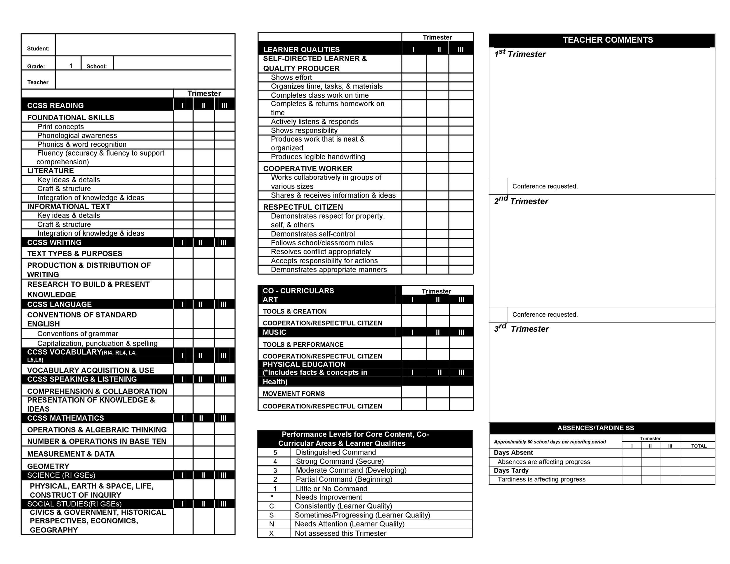 Free Report Card Template 28