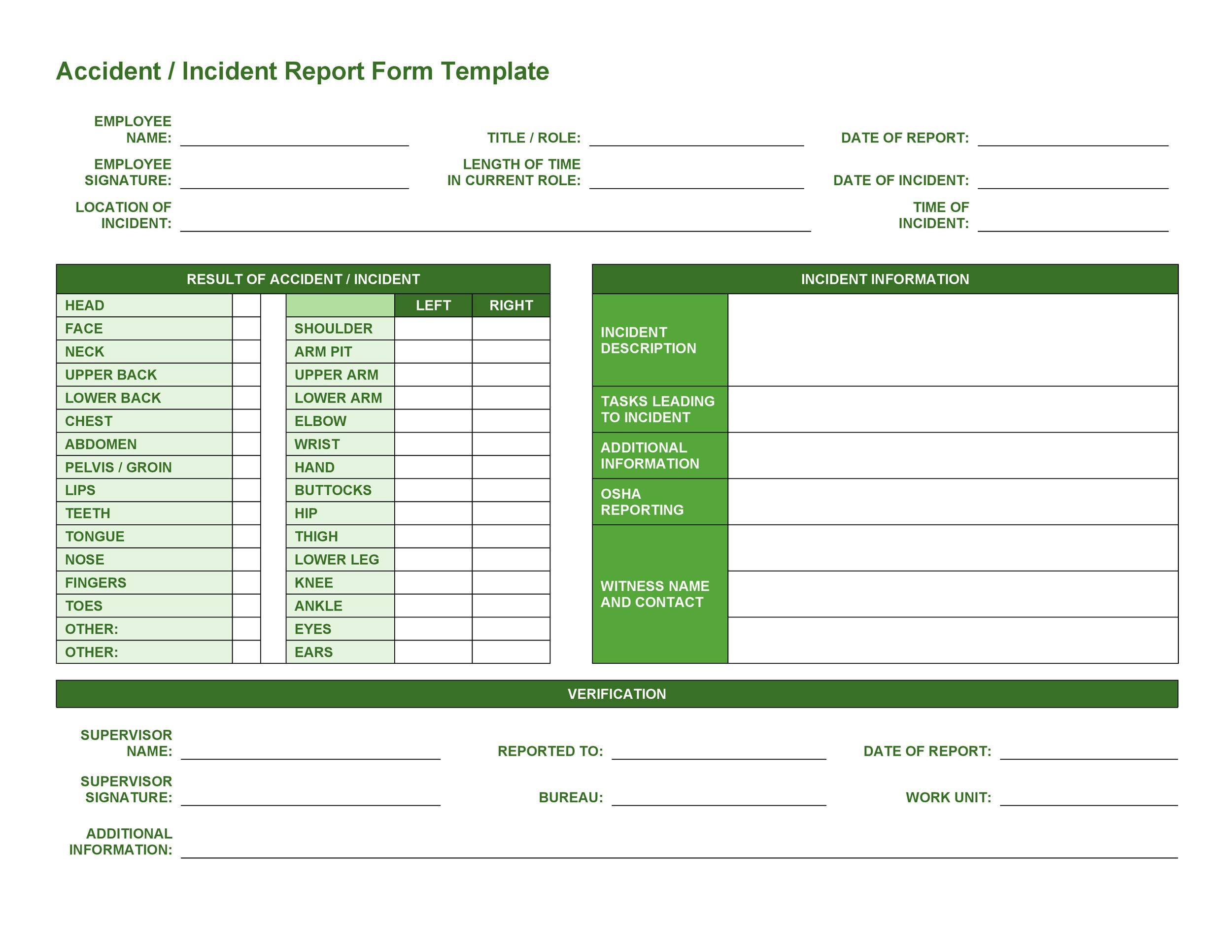 Police Report Templates