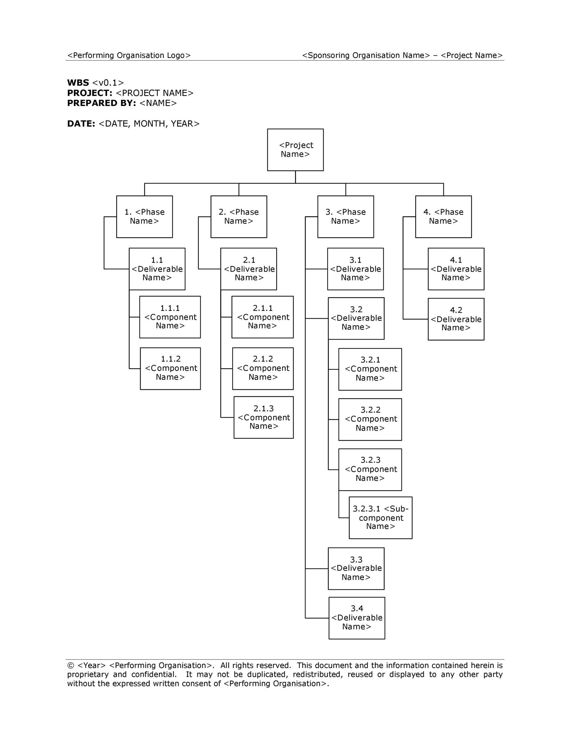 Free work breakdown structure template 10