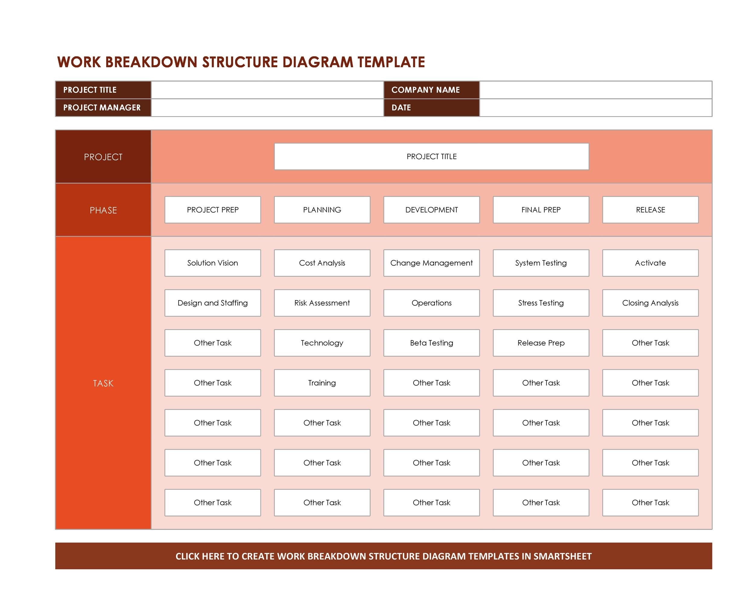 Free work breakdown structure template 15
