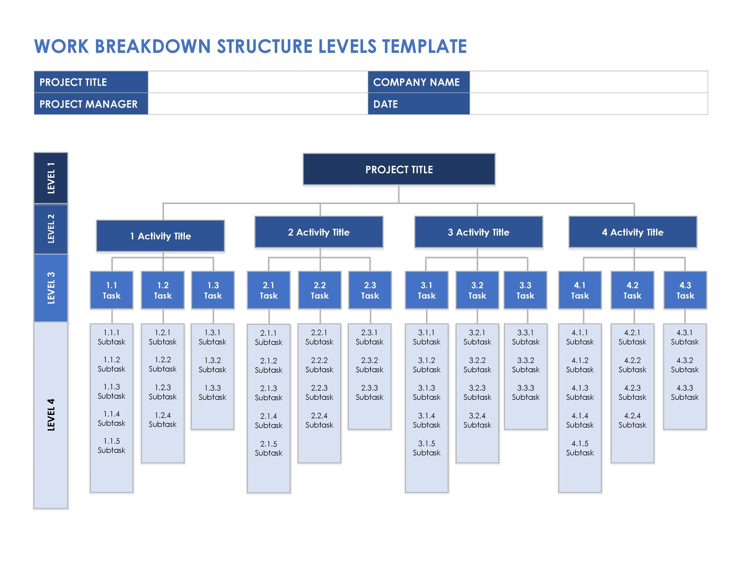 Free work breakdown structure template 16