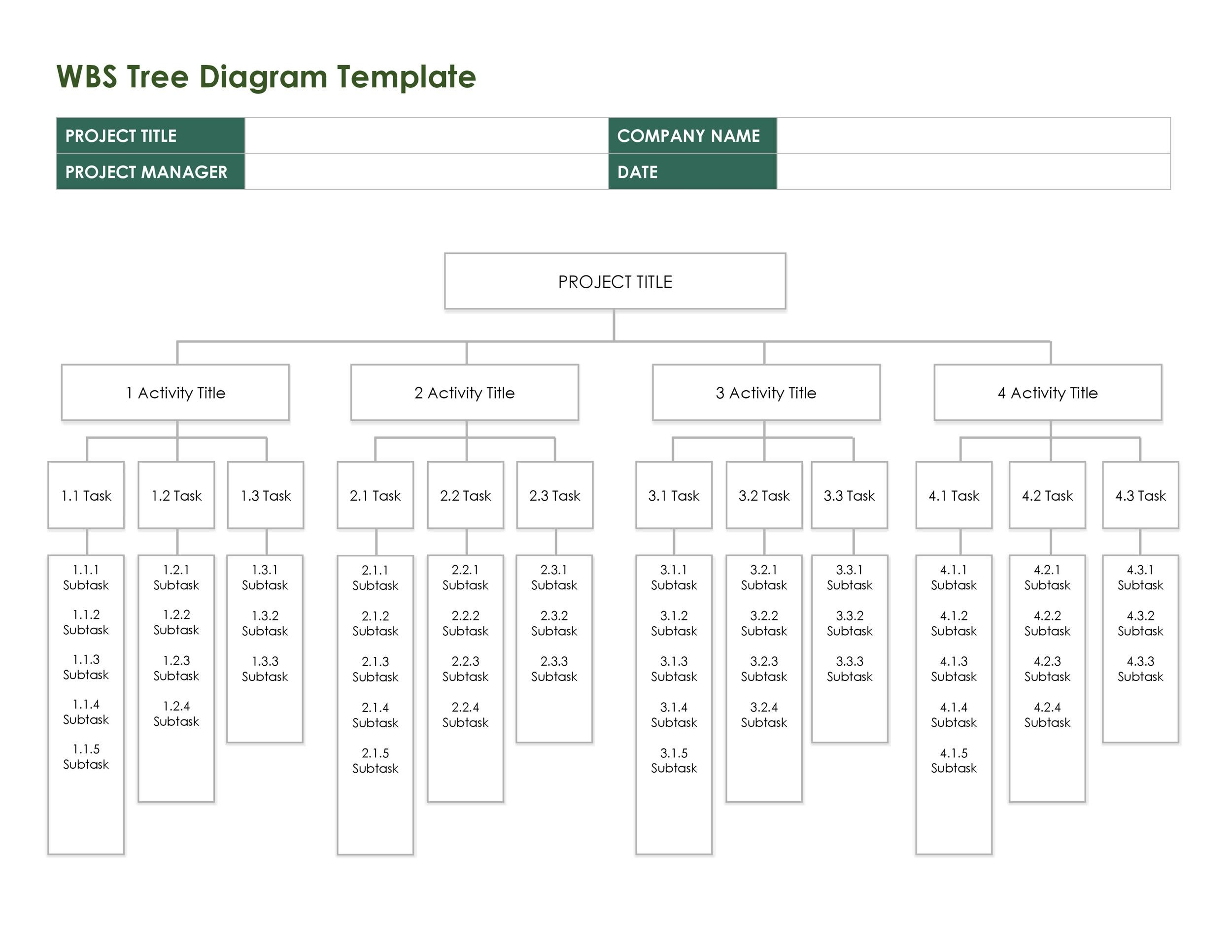 Free work breakdown structure template 17