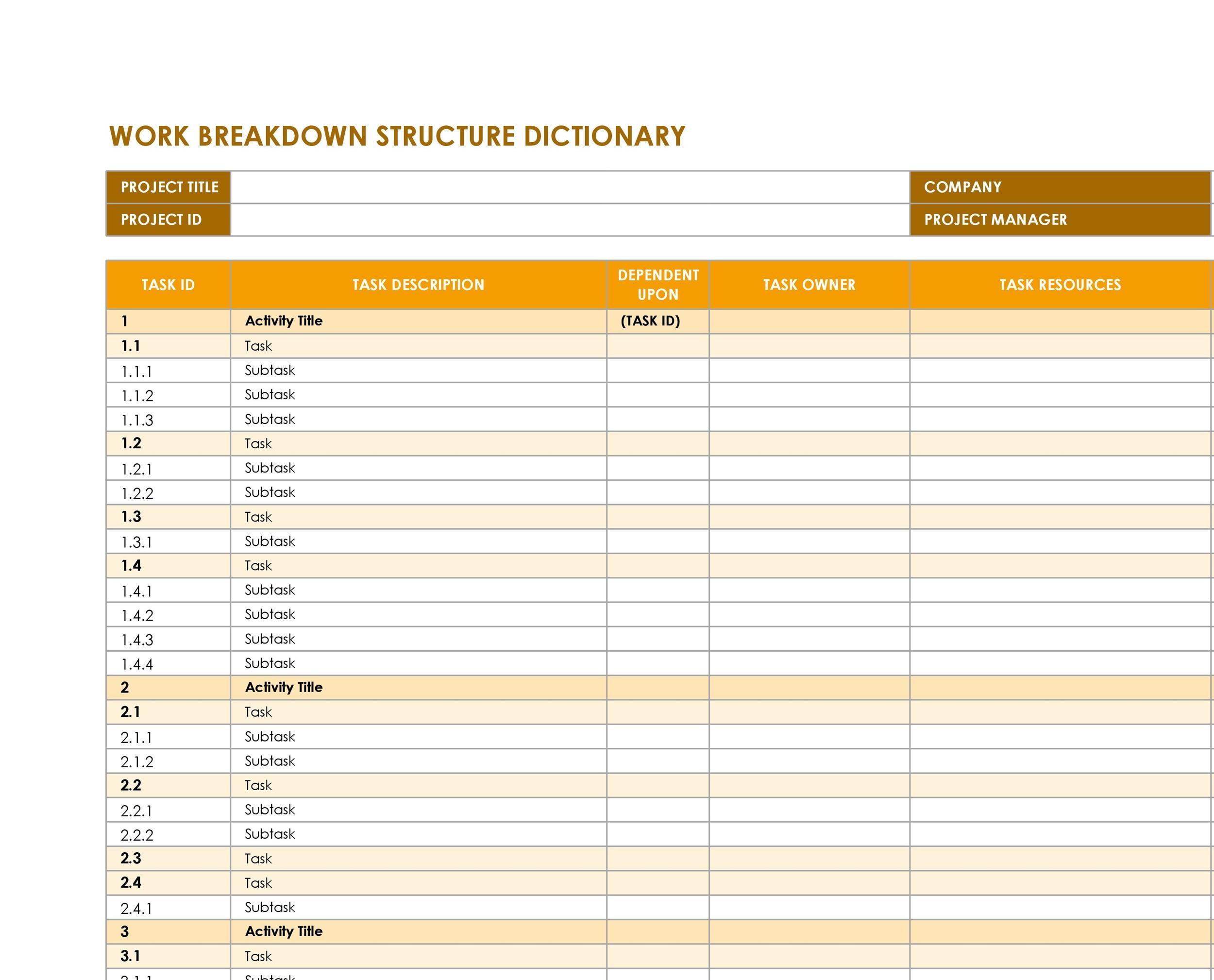 Free work breakdown structure template 18