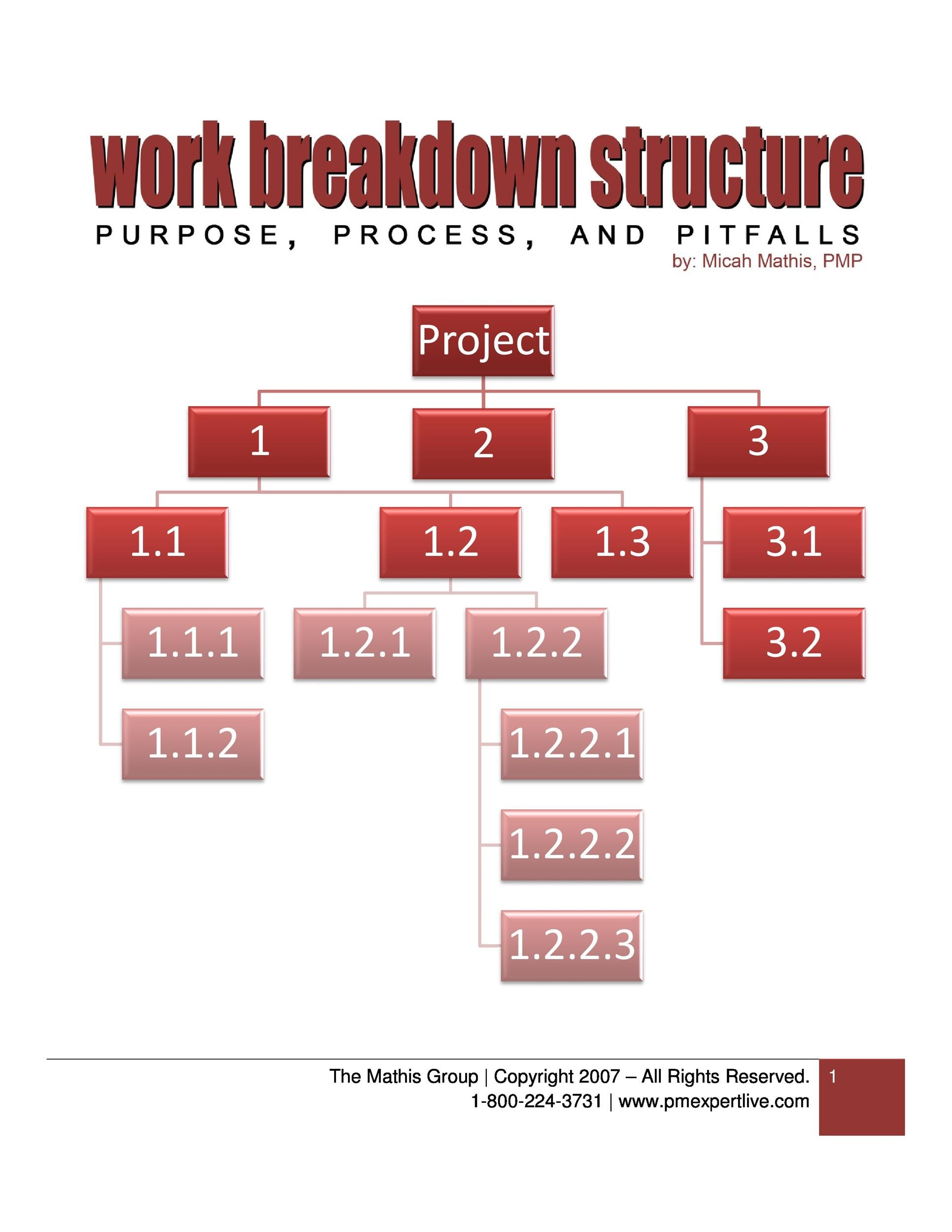 Free work breakdown structure template 22