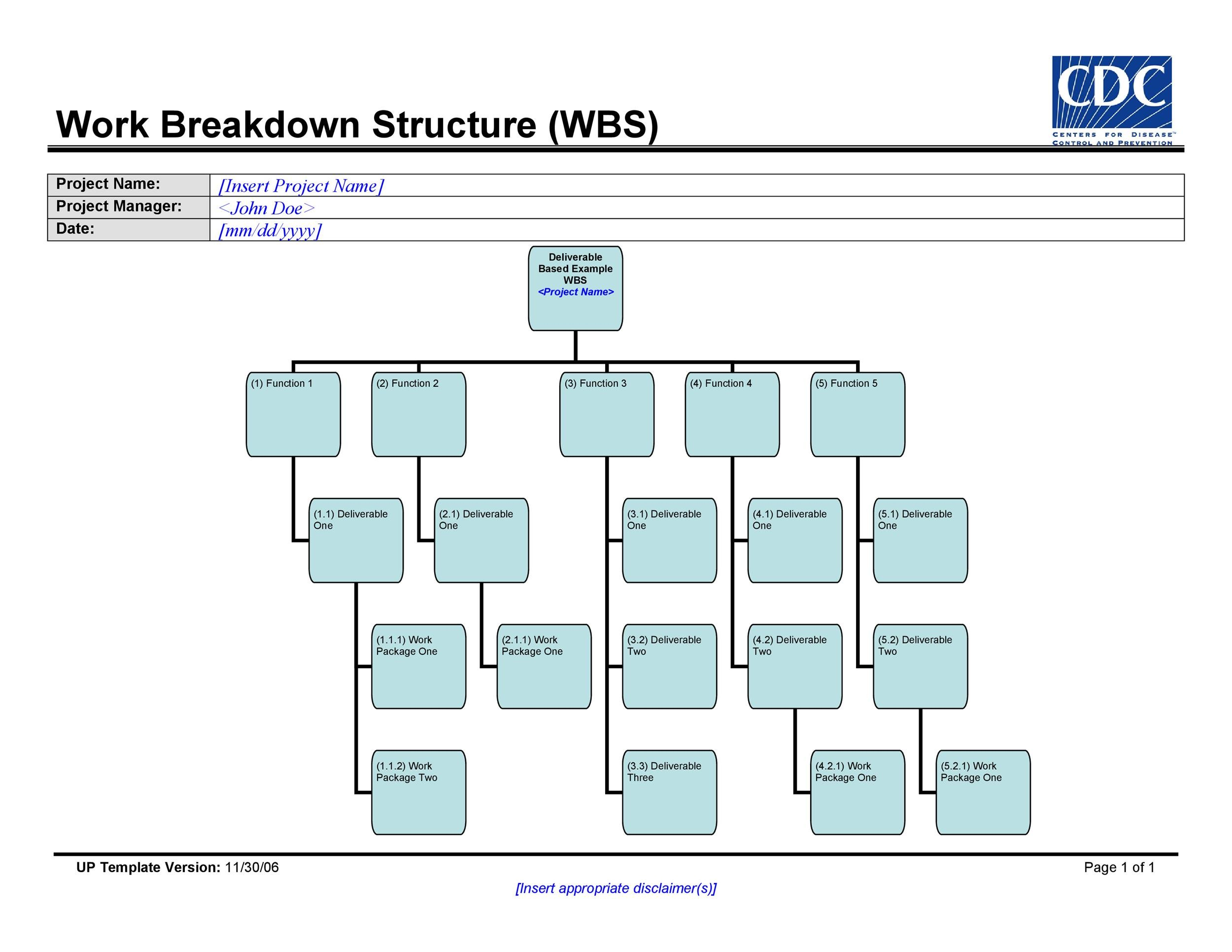 Free work breakdown structure template 23