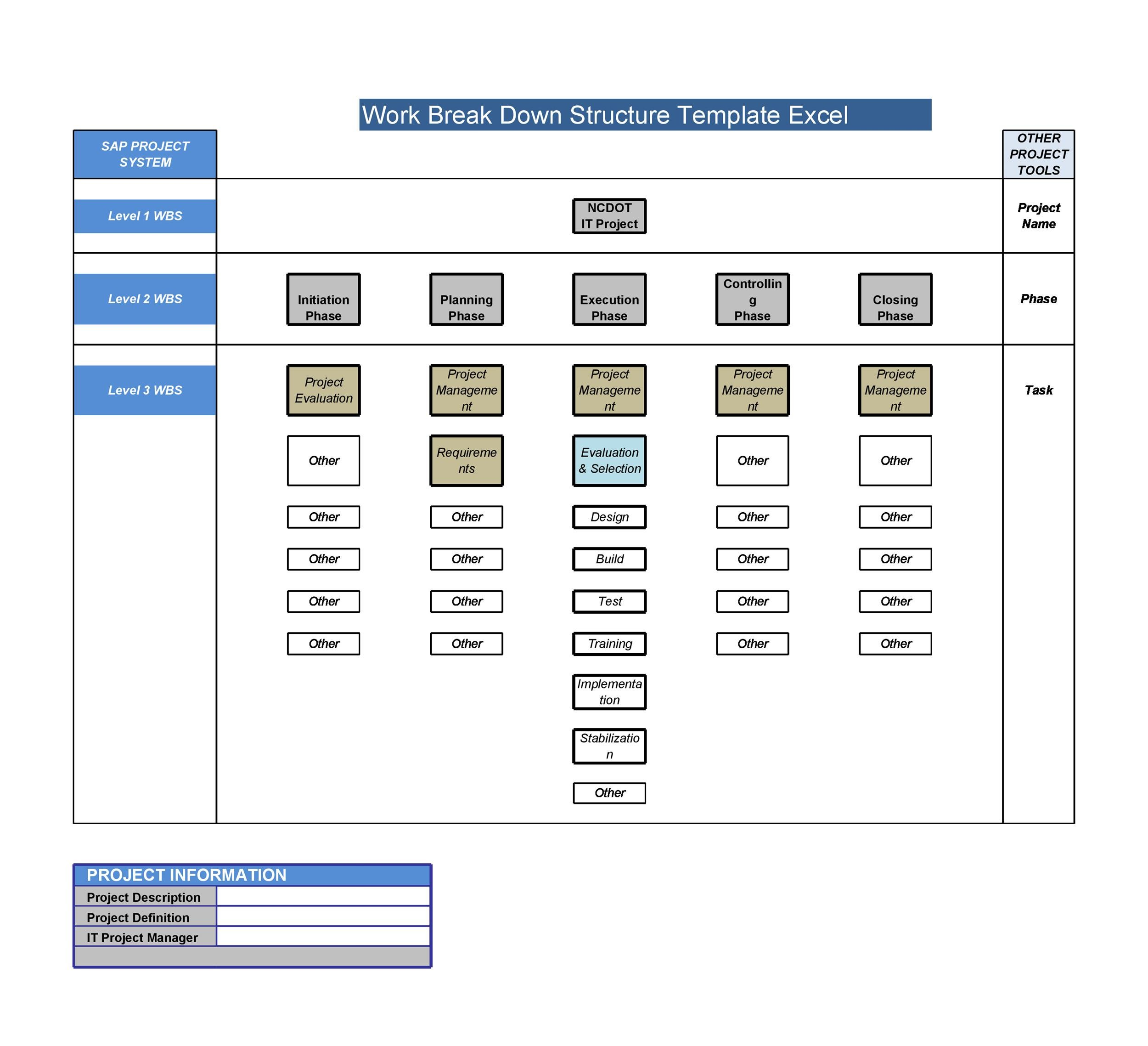 Work Breakdown Structure Templates Free  Template Lab