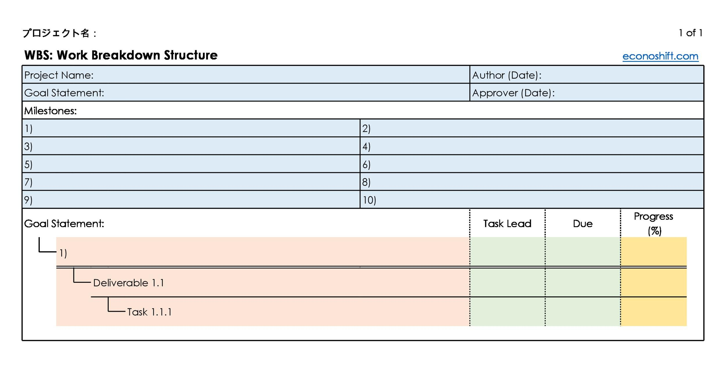 Free work breakdown structure template 30