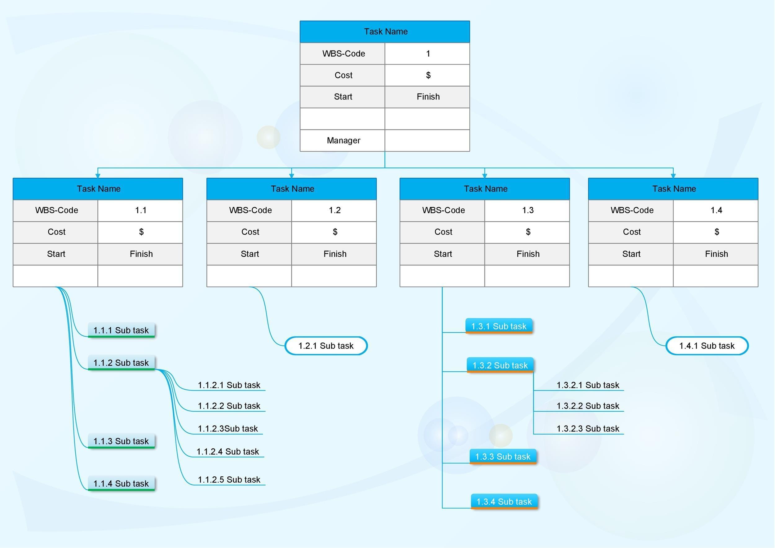 Free work breakdown structure template 33