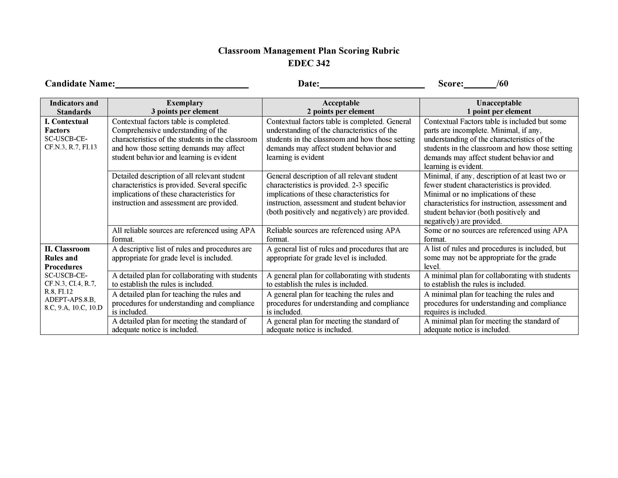 Free classroom management plan 20