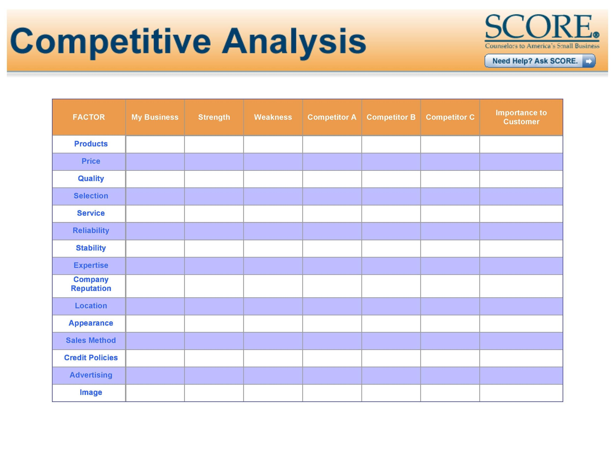 Awesome Printable Competitive Analysis Template 03 To Competitors Analysis Template