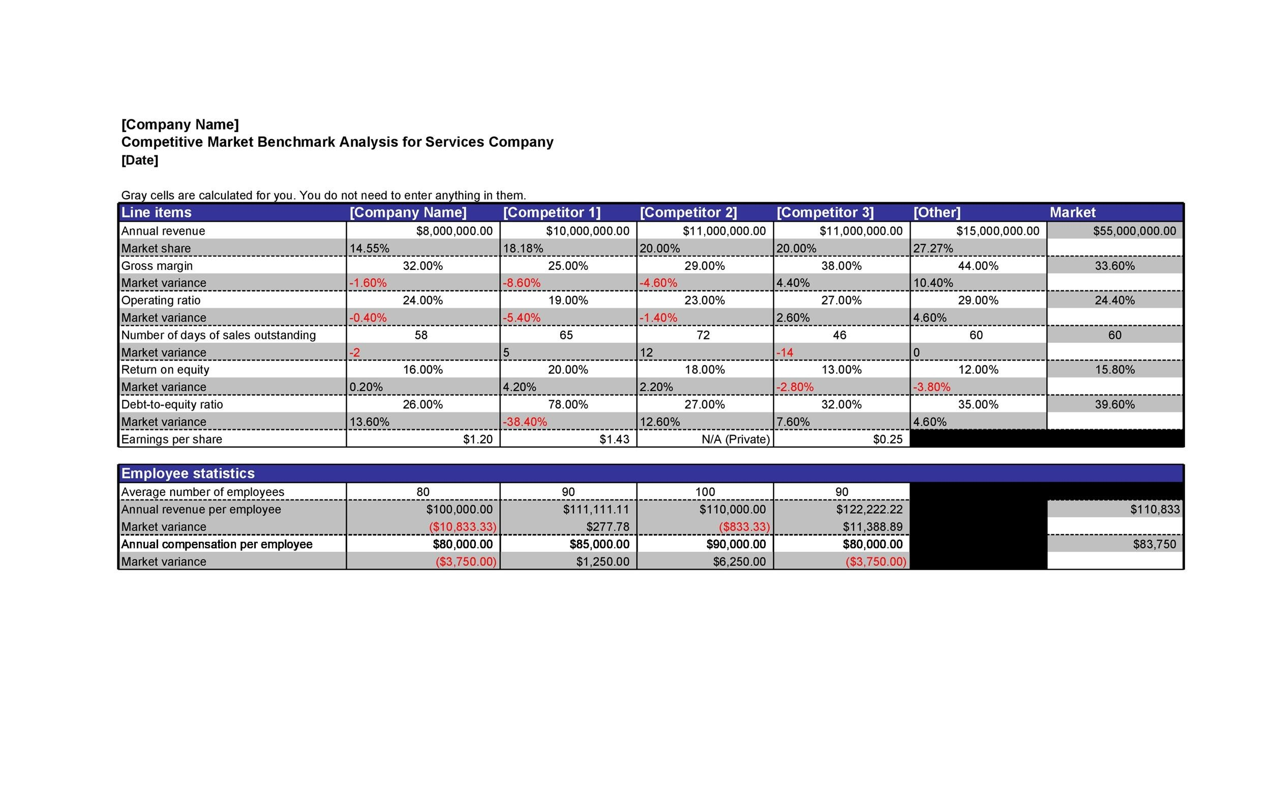 Free competitive analysis template 04