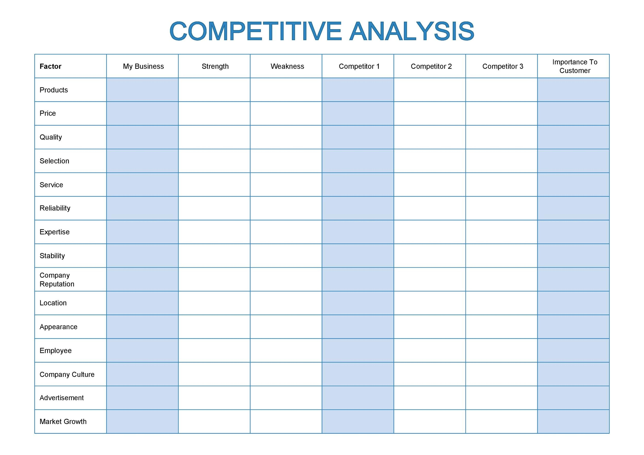 Printable Competitive Analysis Template 05  Competitive Analysis Templates