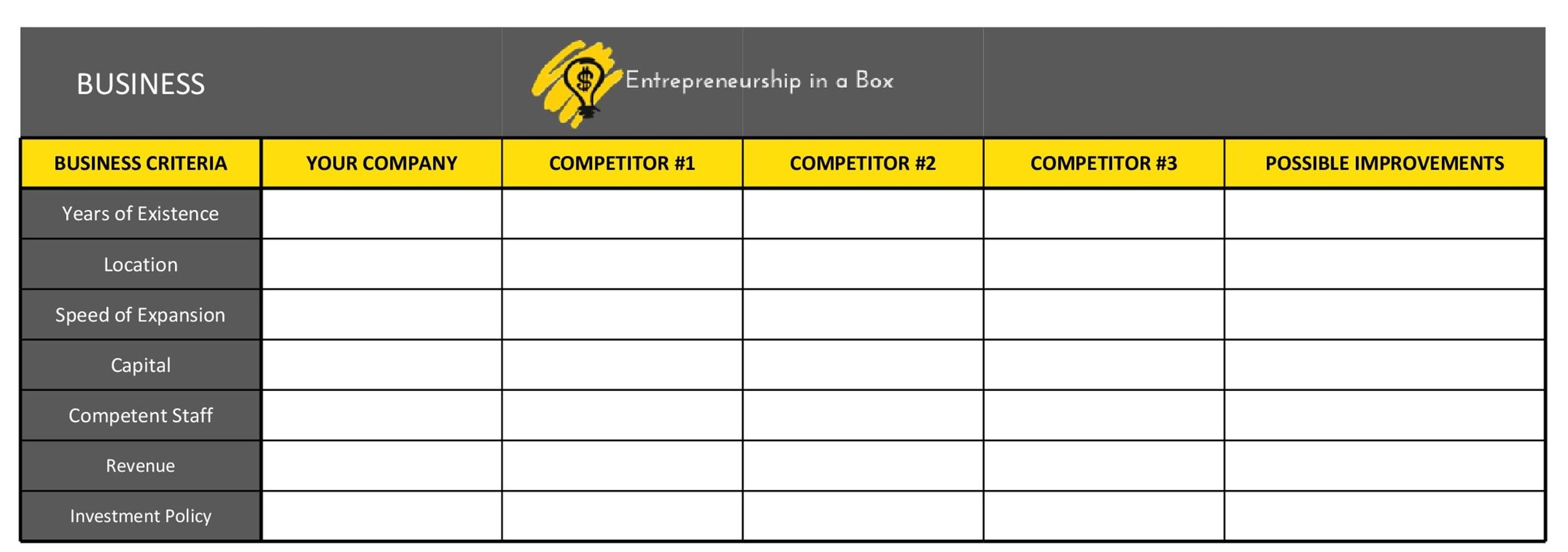 Printable Competitive Analysis Template 08  Competitive Analysis Templates