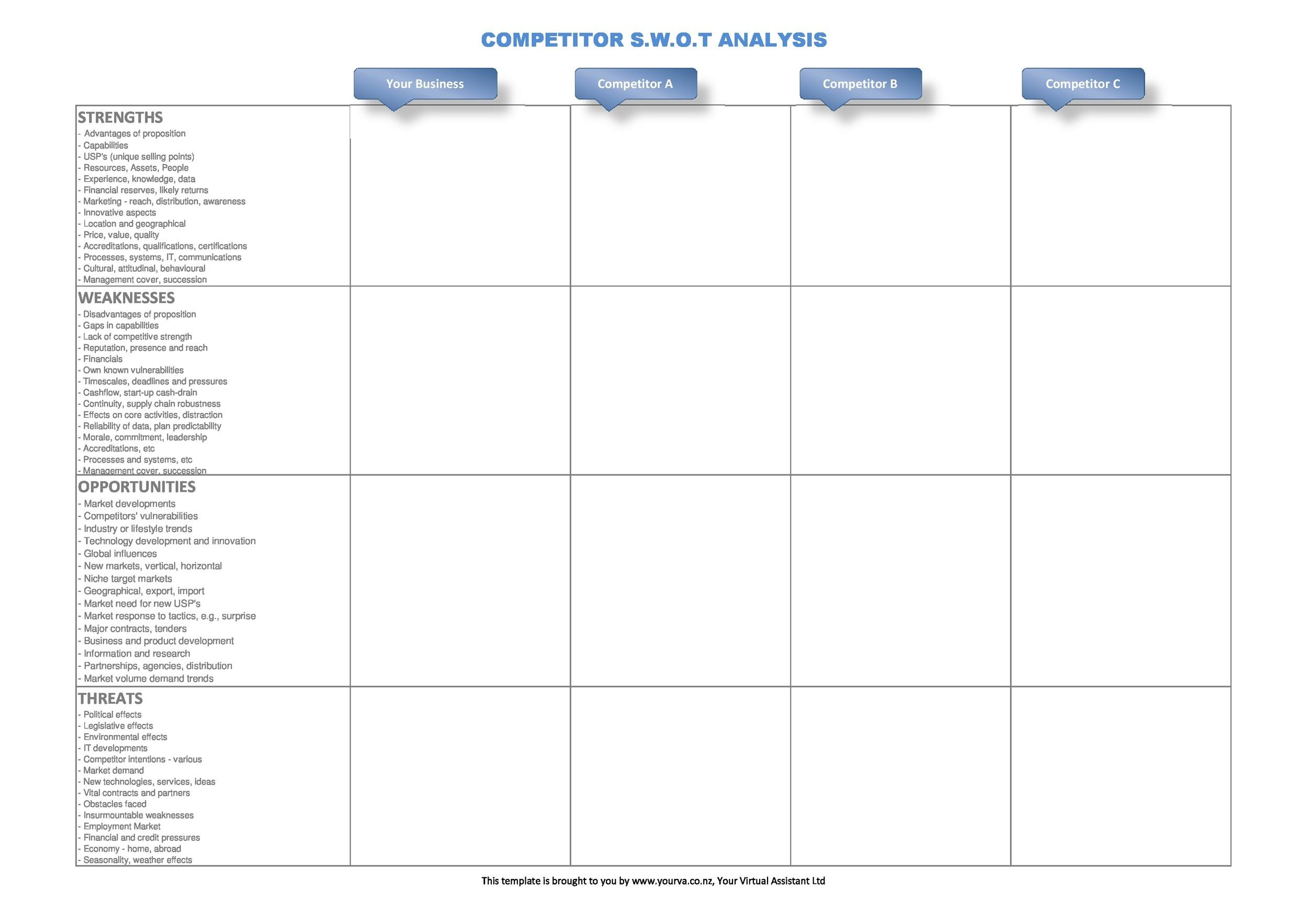 Free competitive analysis template 12