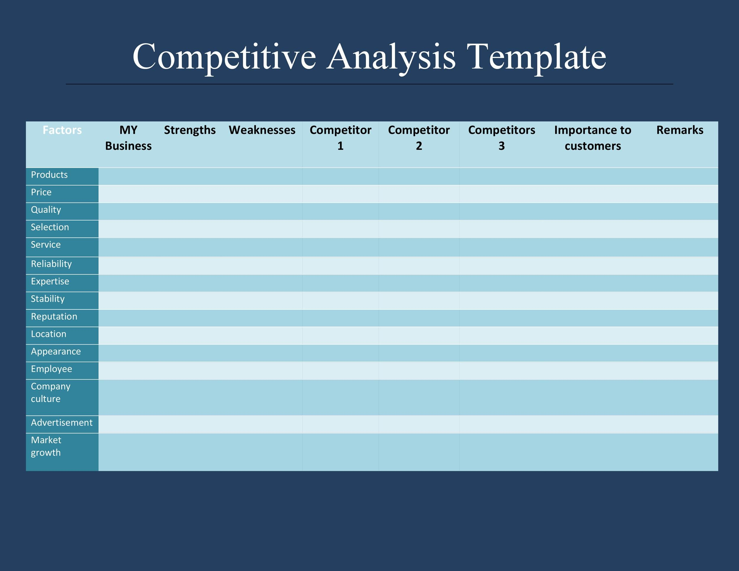 Printable Competitive Analysis Template 17  Competitive Analysis Templates