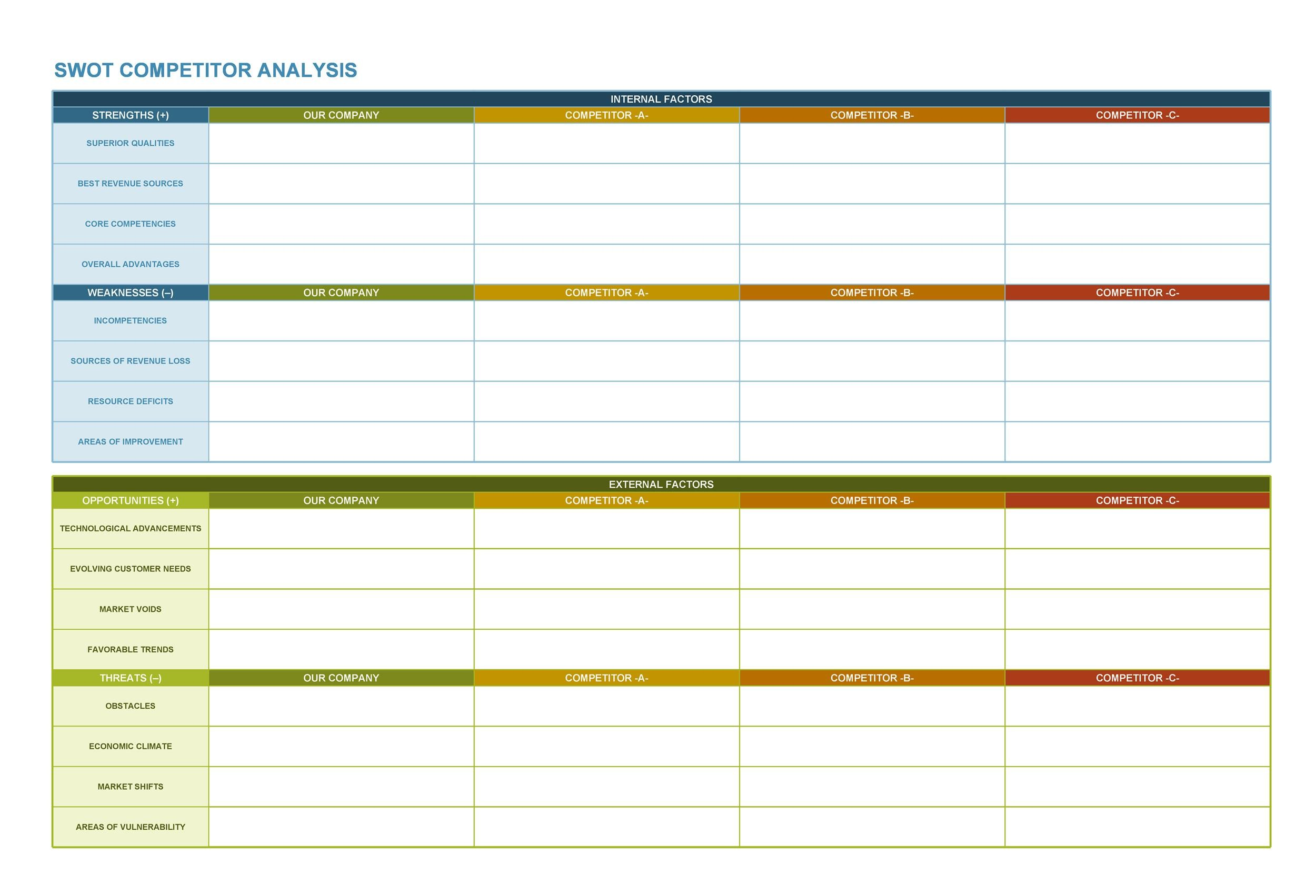 Free competitive analysis template 19