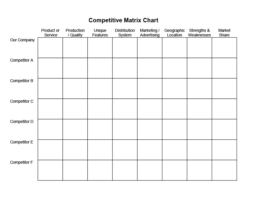 competitive analysis template 35 Template Lab – Competitor Matrix Template