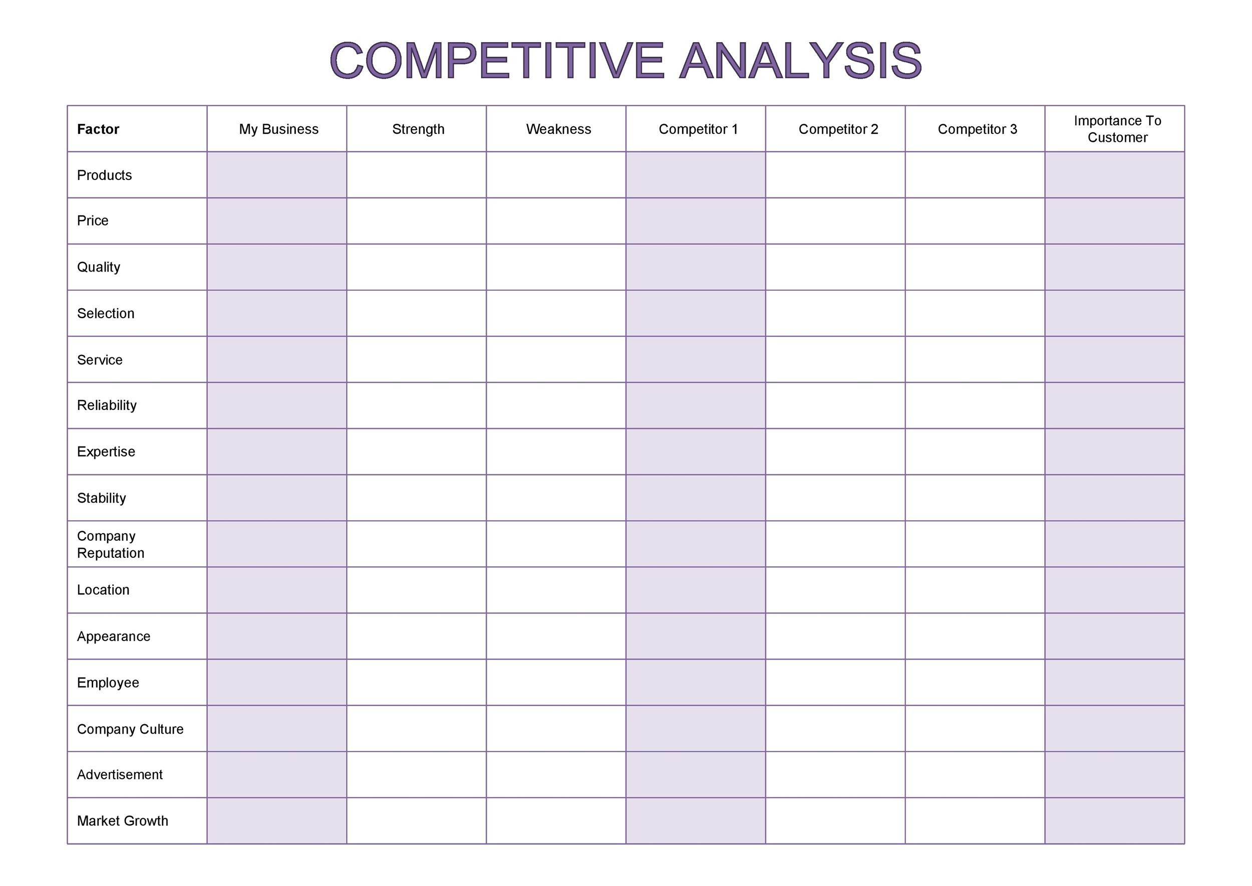 competitive analysis template excel