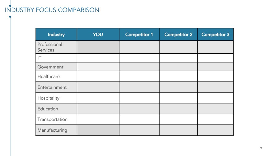 Free competitive analysis template 39