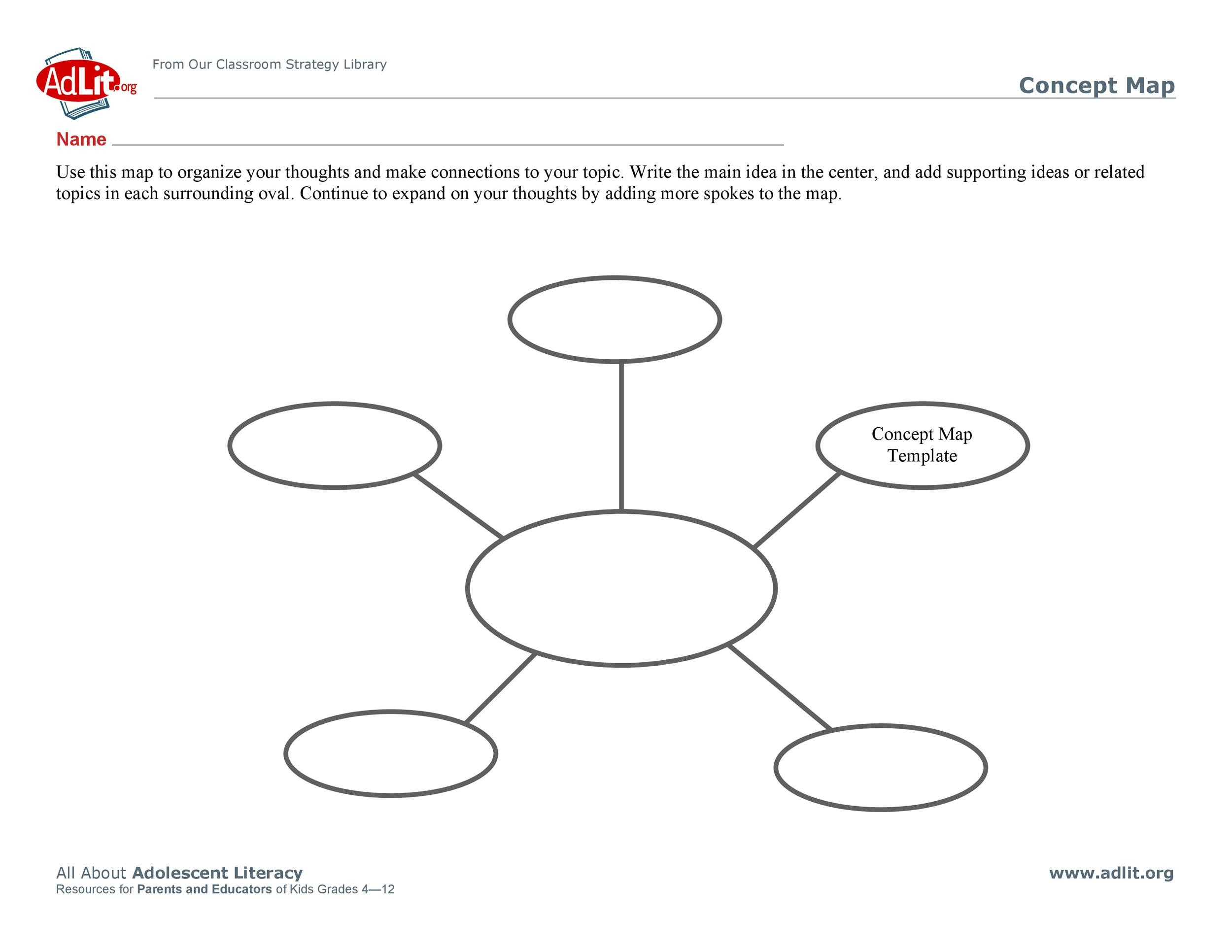 40+ concept map templates [hierarchical, spider, flowchart], Powerpoint templates