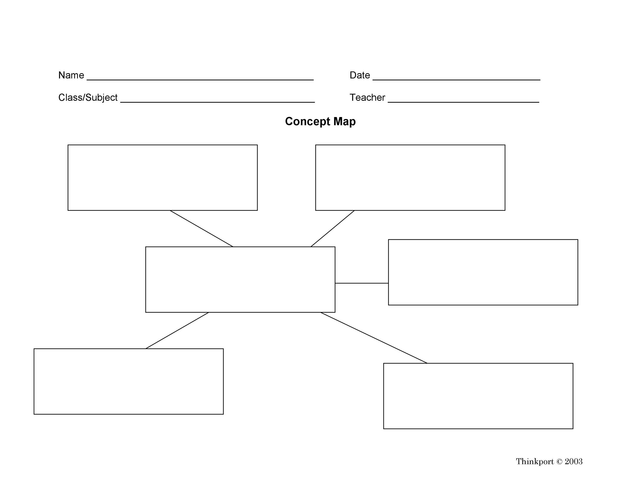 40+ Concept Map Templates [Hierarchical, Spider, Flowchart]