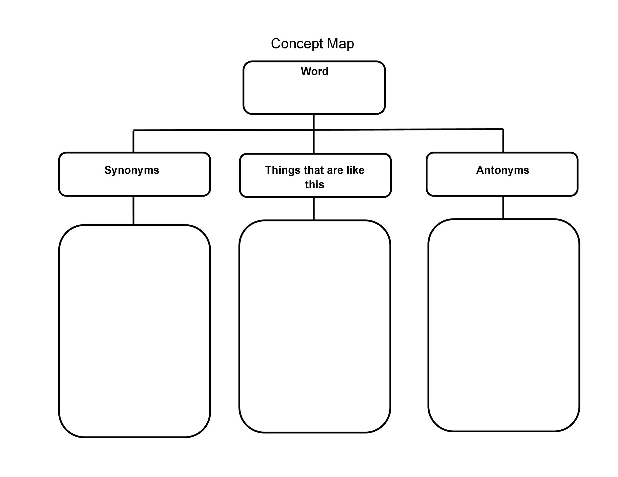 Concept Map Template 40+ Concept Map Templates [Hierarchical, Spider, Flowchart] Concept Map Template