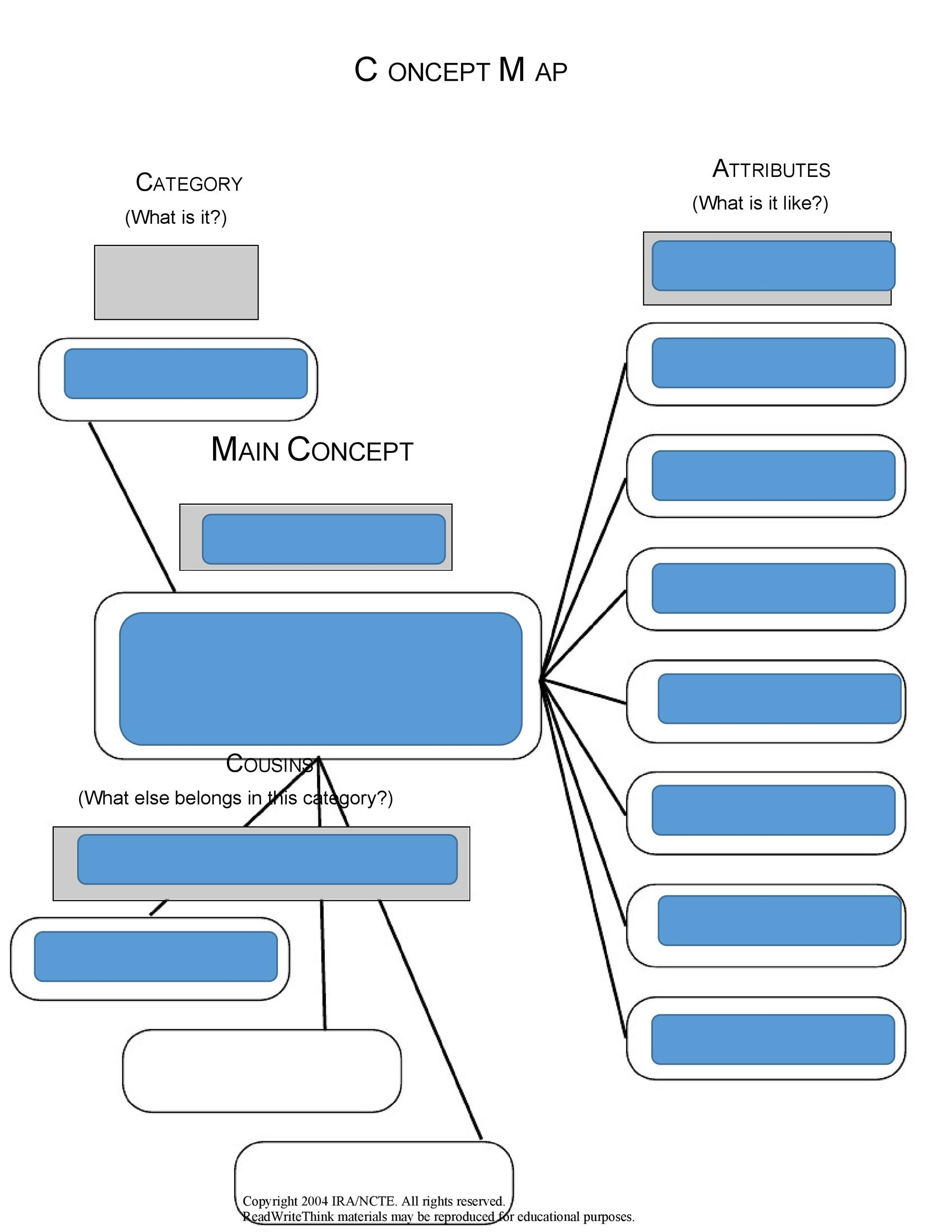 concept map software free download