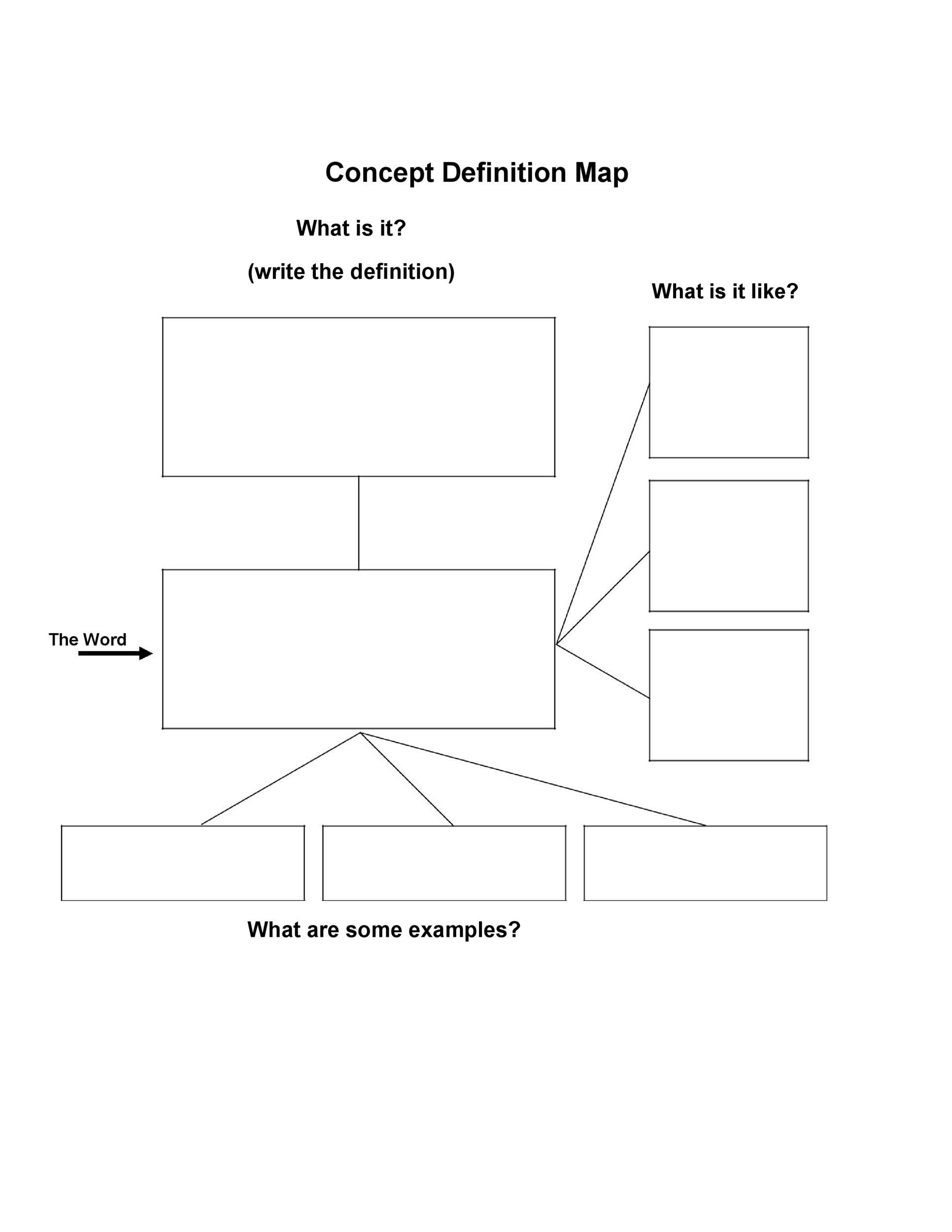 Concept Map Templates Hierarchical Spider Flowchart