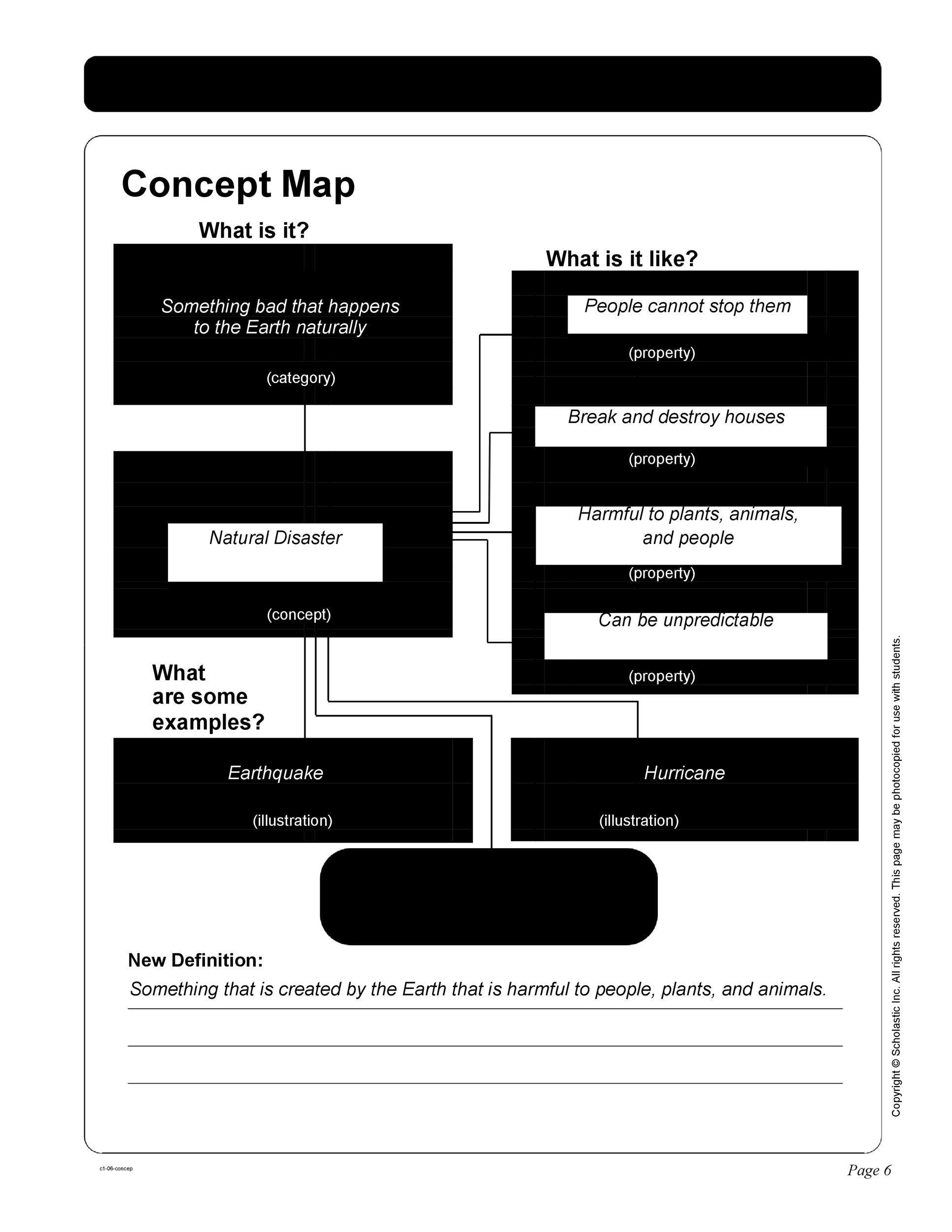 Free concept map template 17