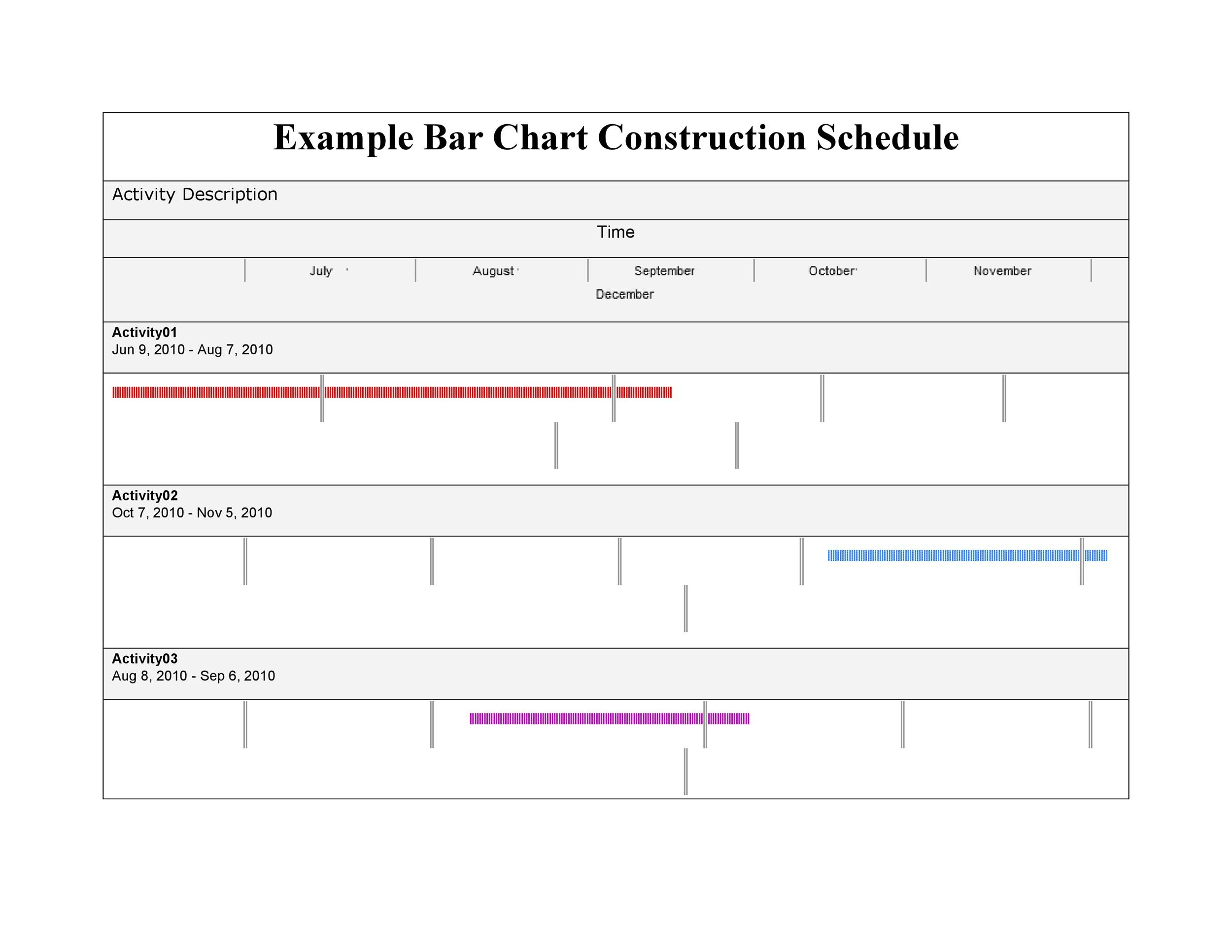 Free construction schedule template 20