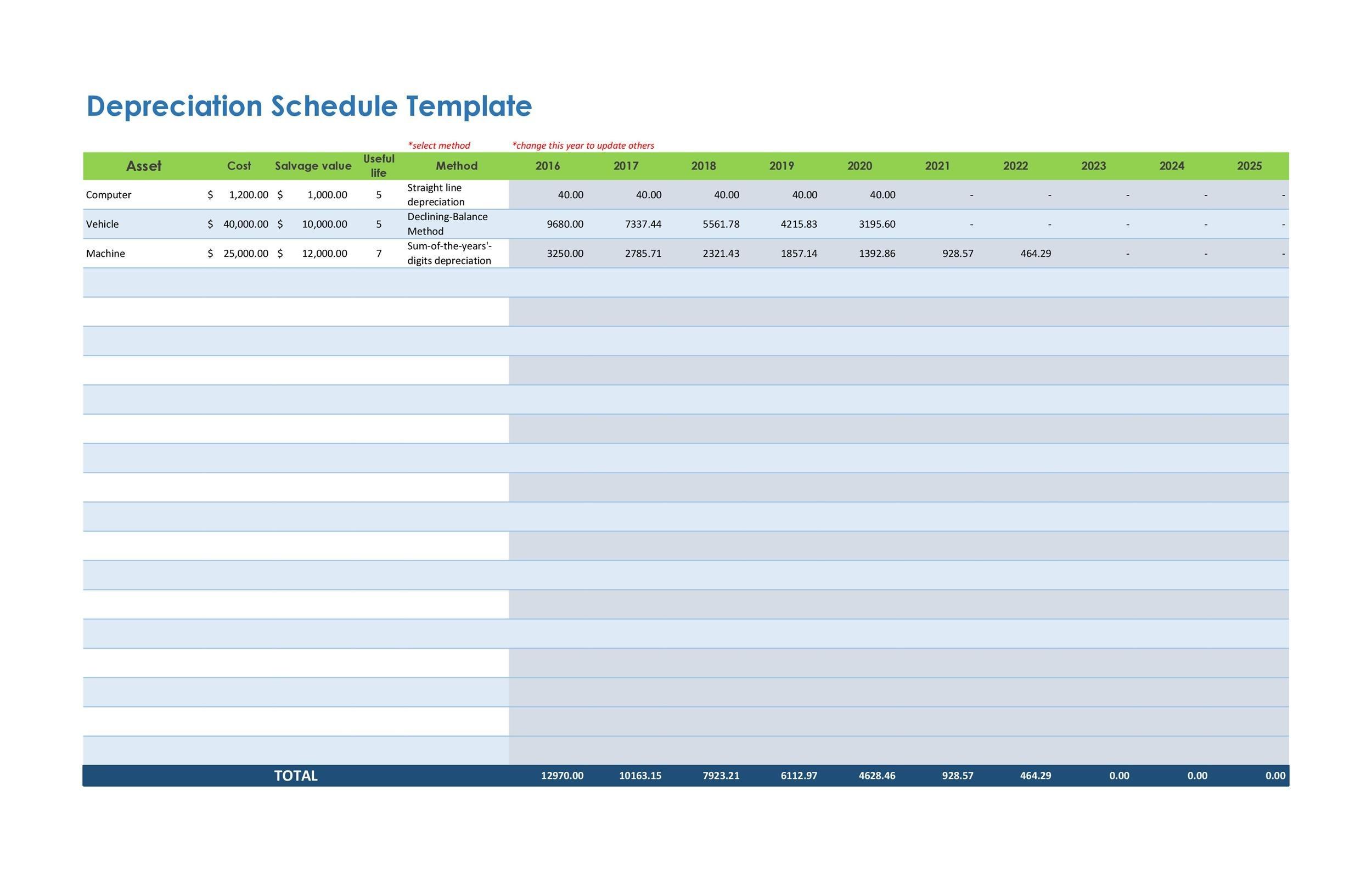 Free depreciation schedule template 08
