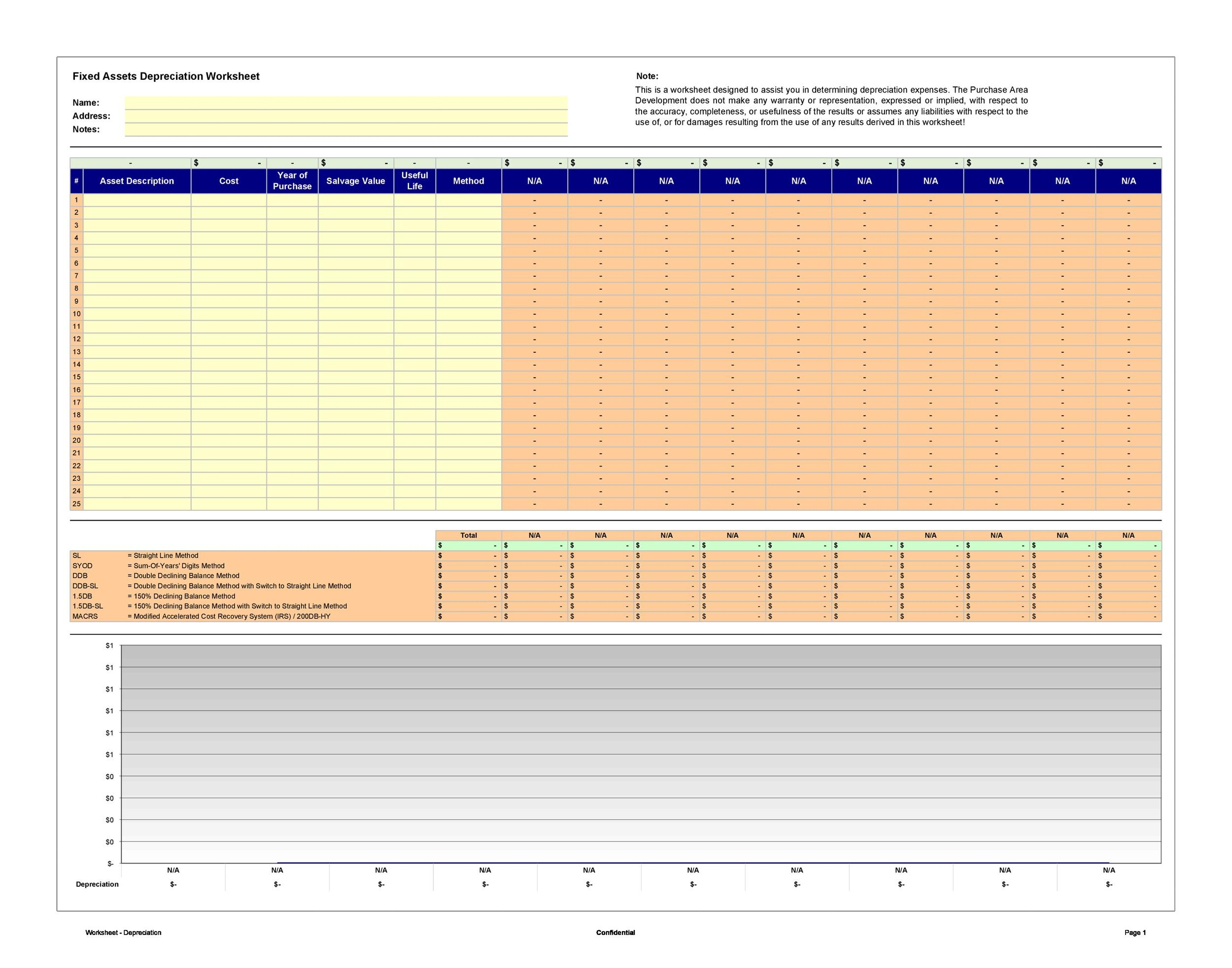 Free depreciation schedule template 14