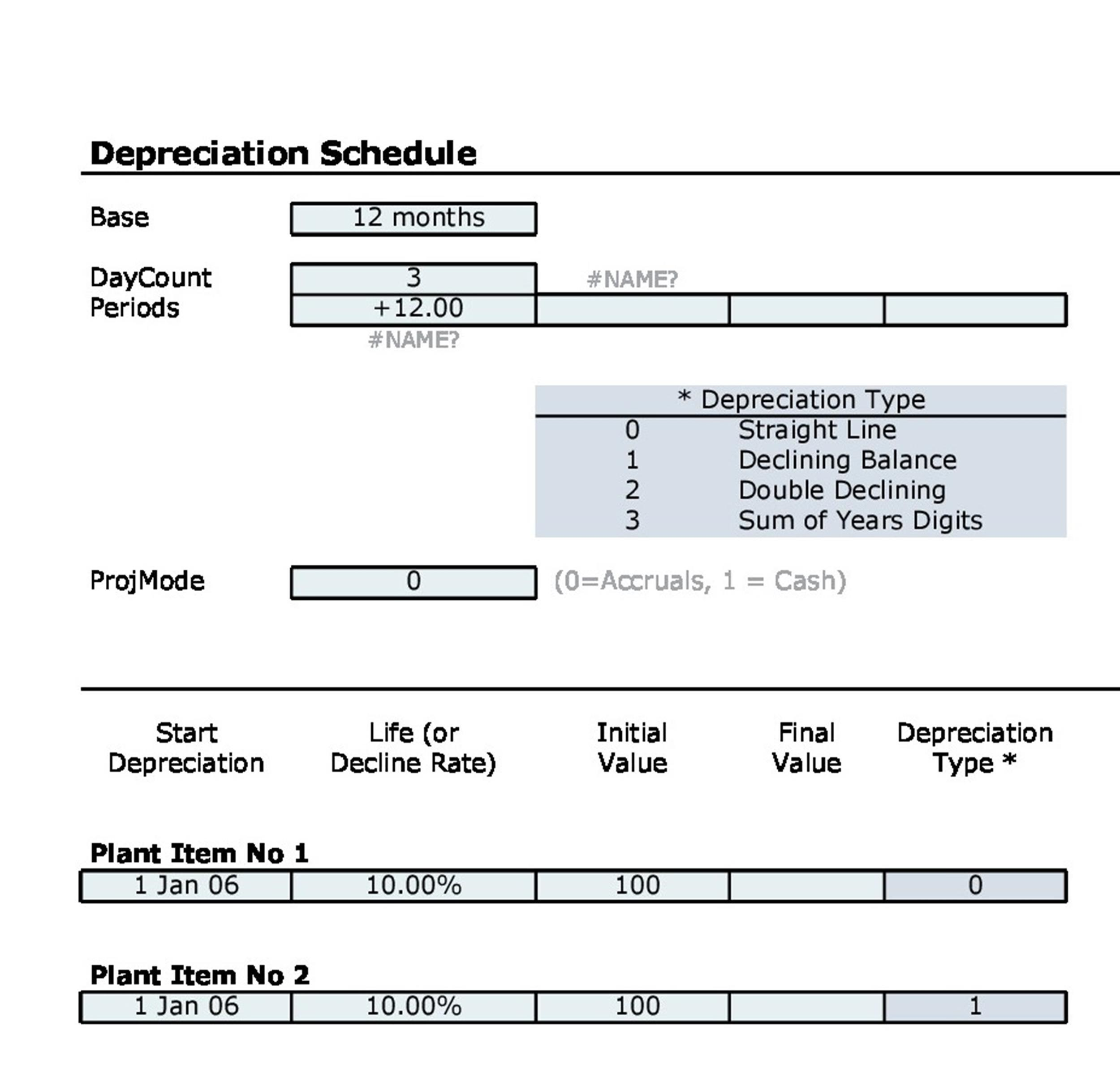 Free depreciation schedule template 17