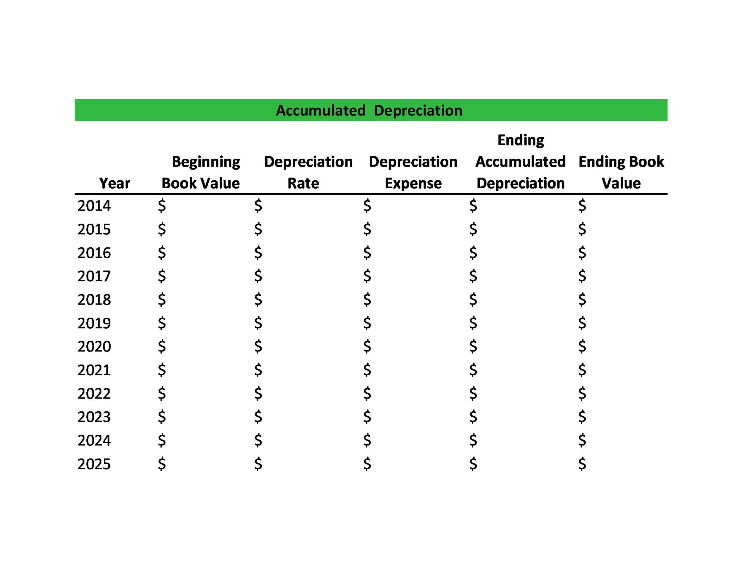 Free depreciation schedule template 26