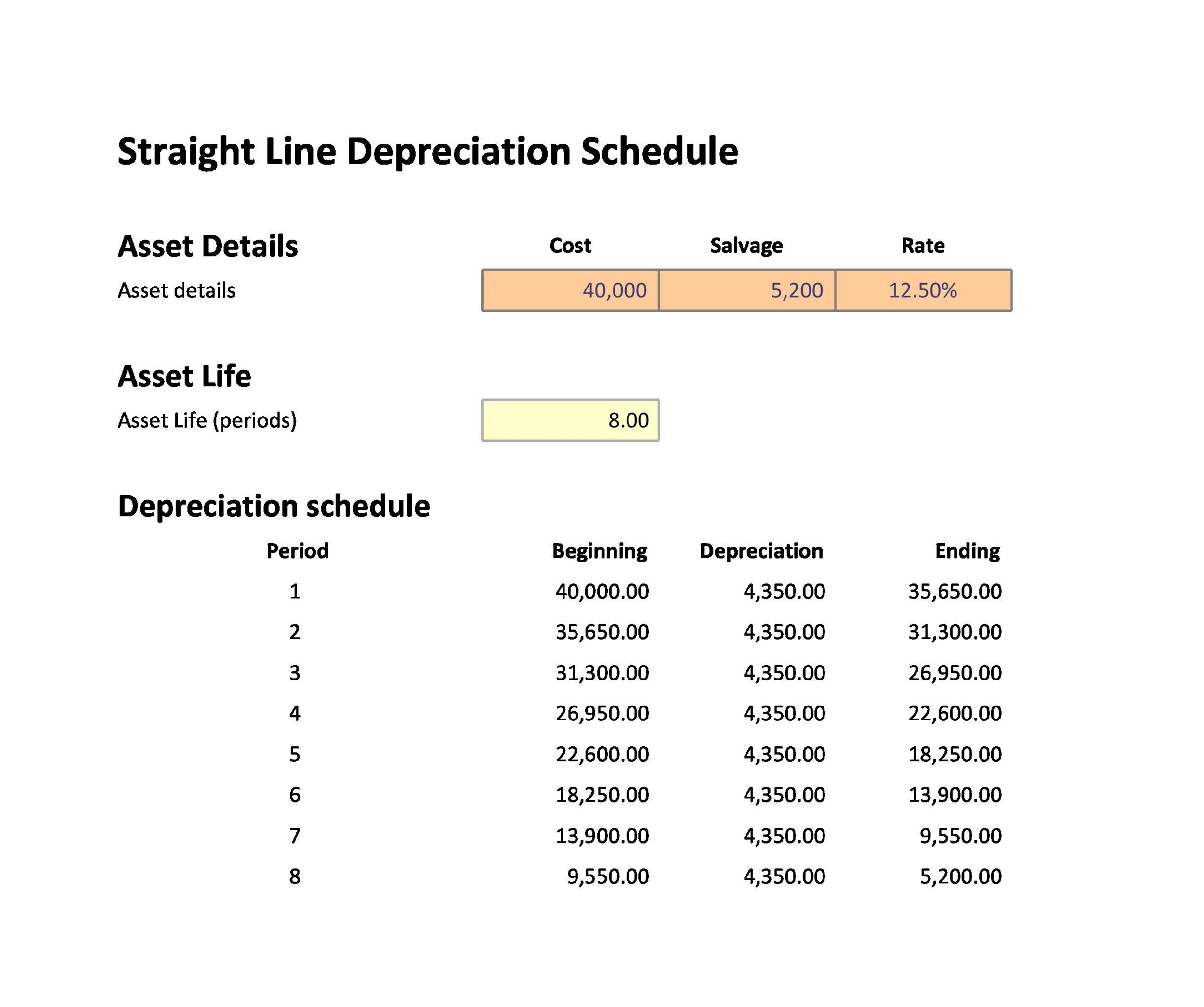 35 depreciation schedule templates for rental property car asserts