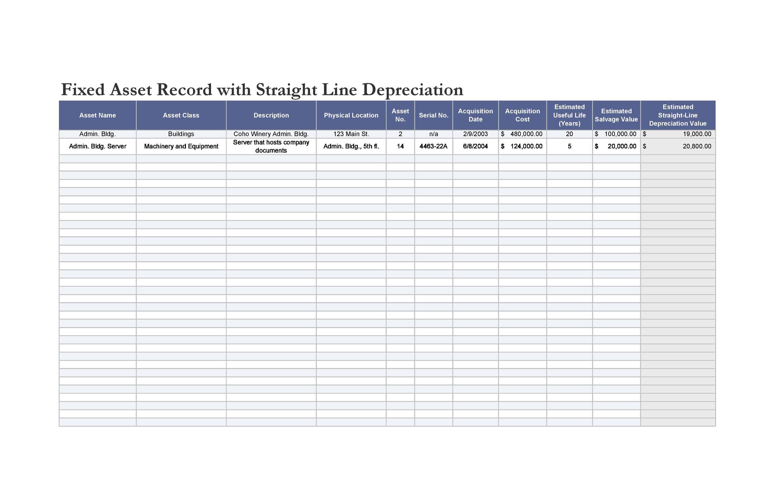Free depreciation schedule template 30