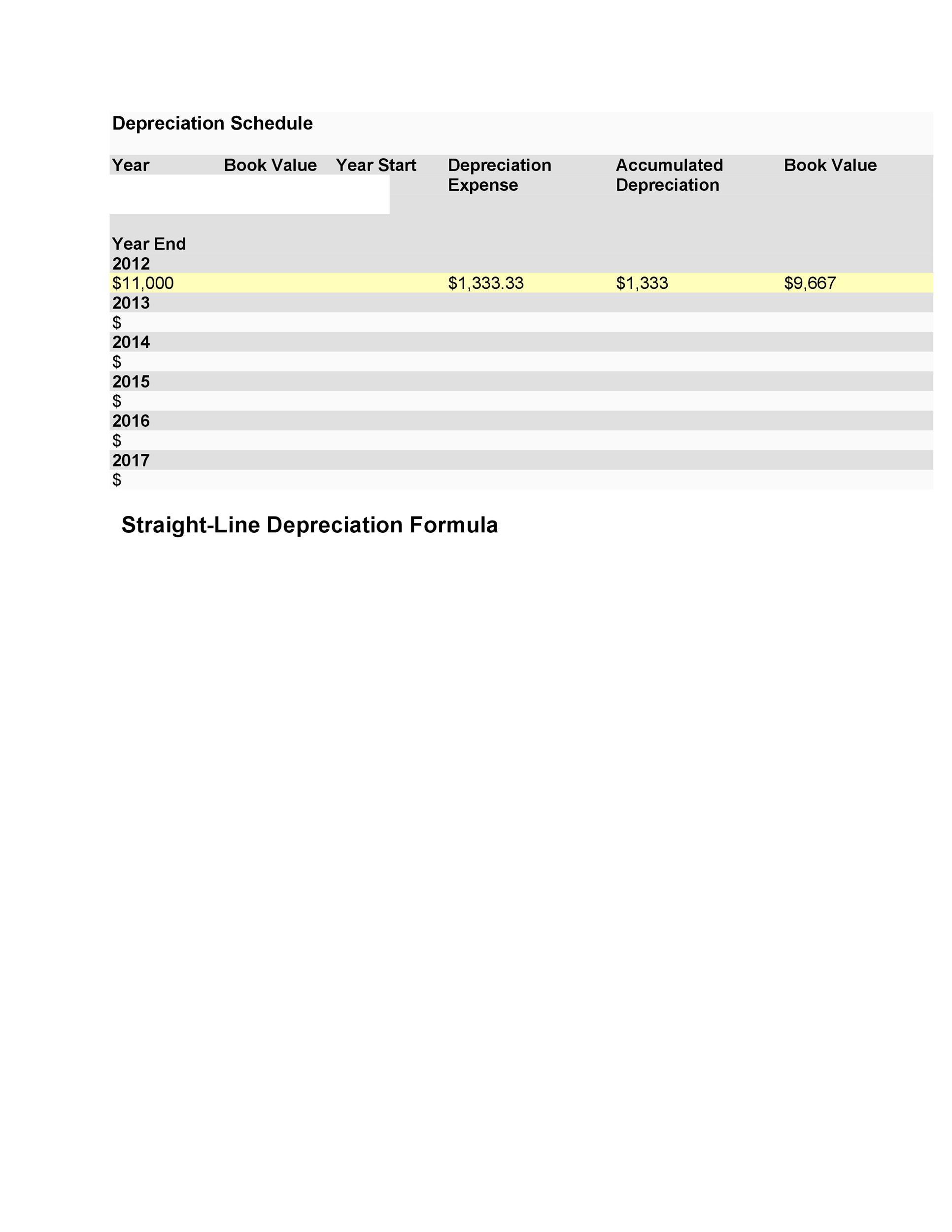 Free depreciation schedule template 33