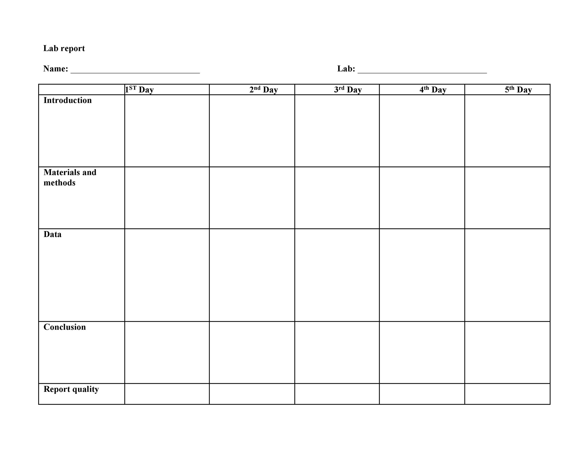 Free lab report template 33