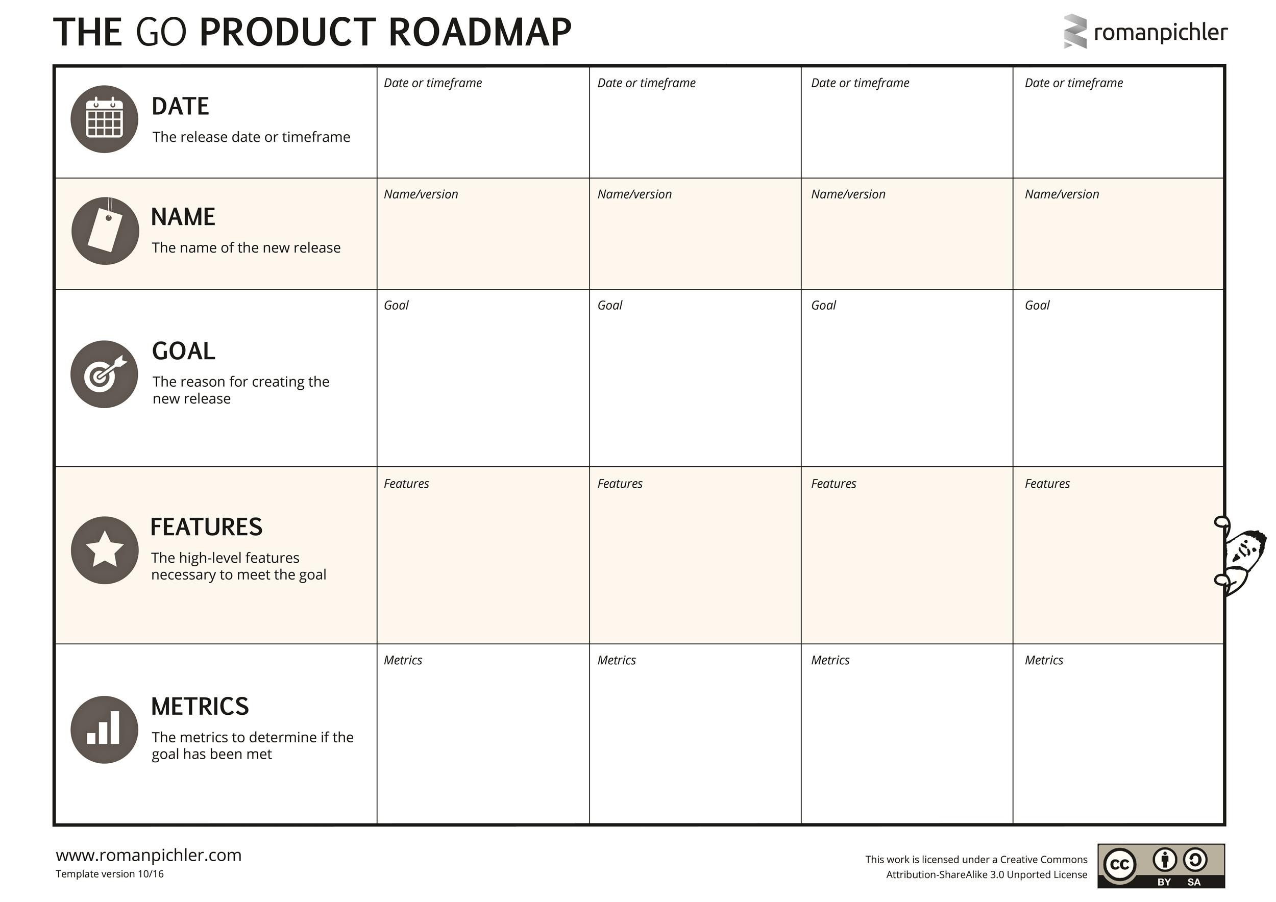 Free product roadmap template 05