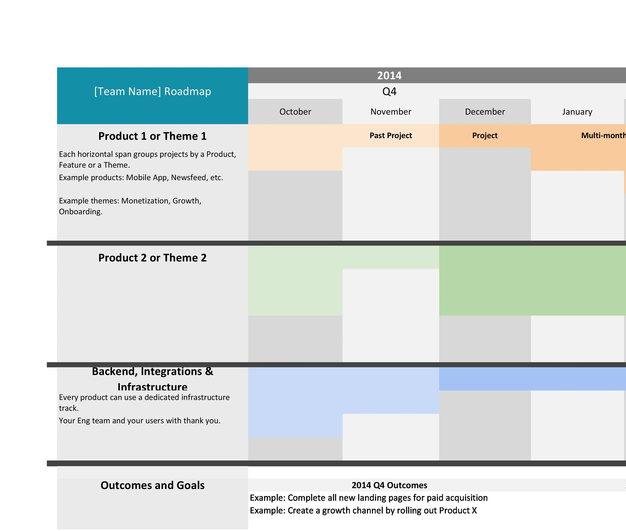 Printable Product Roadmap Template 06