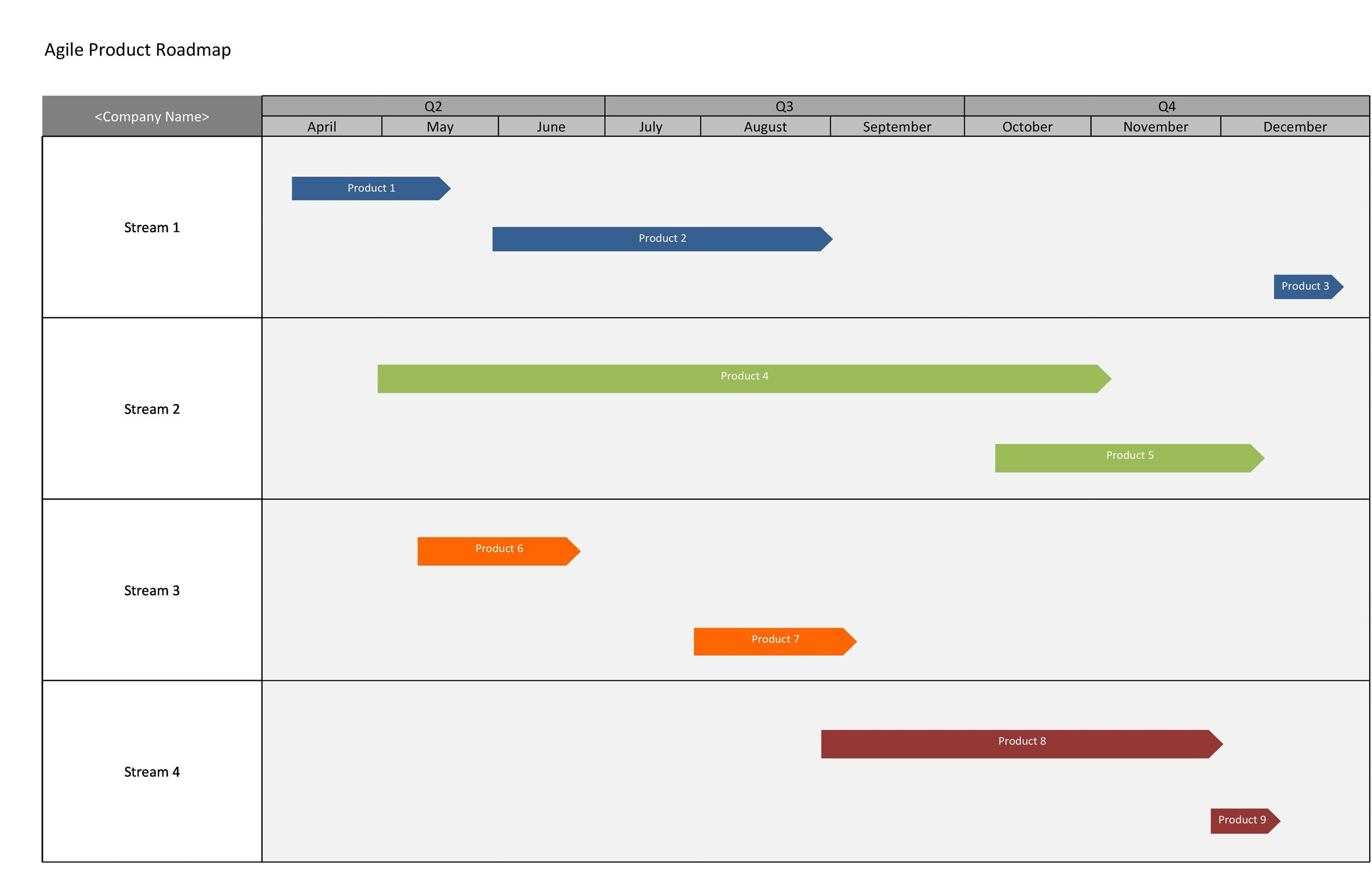 Free product roadmap template 10