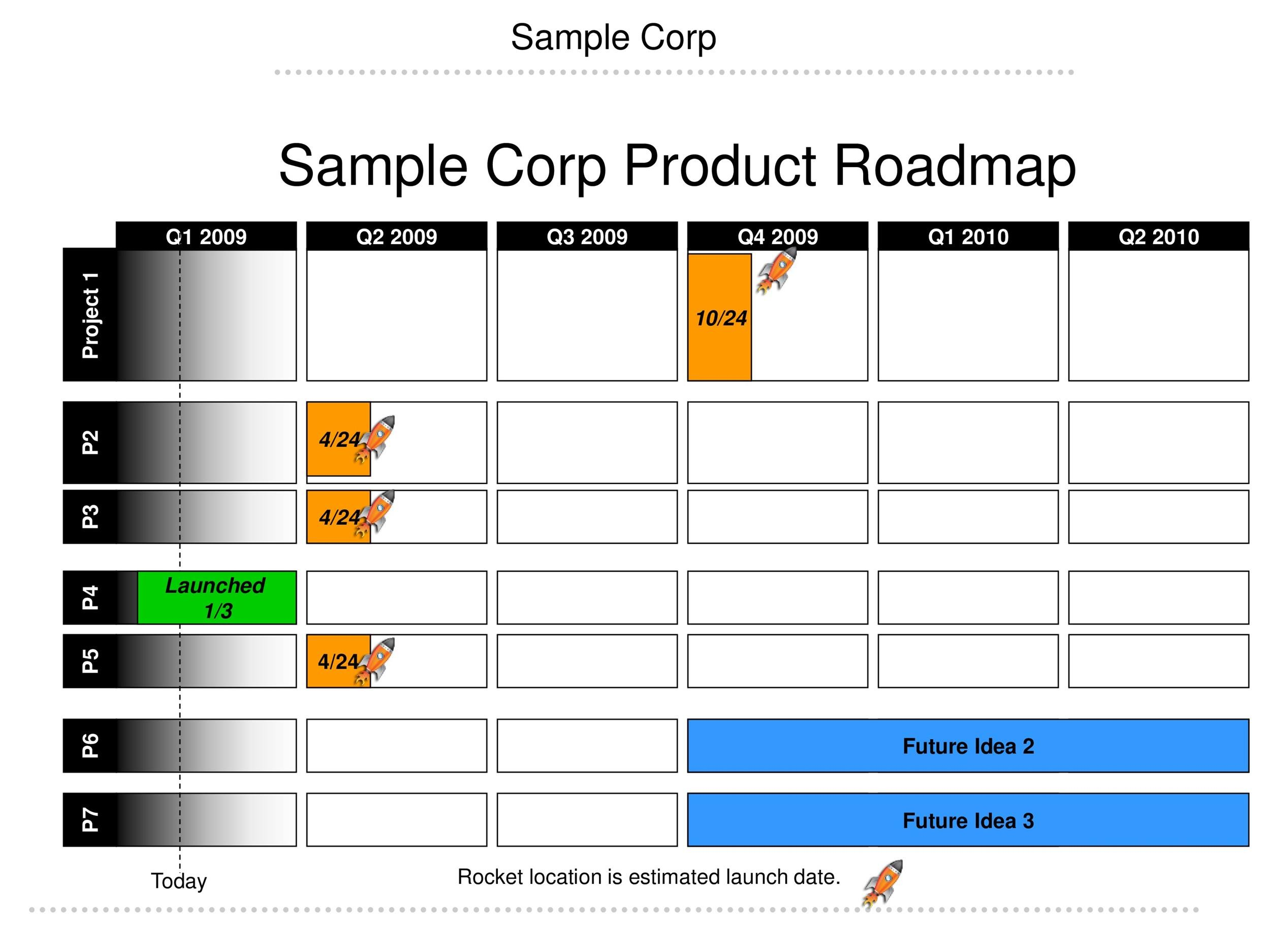Free product roadmap template 14