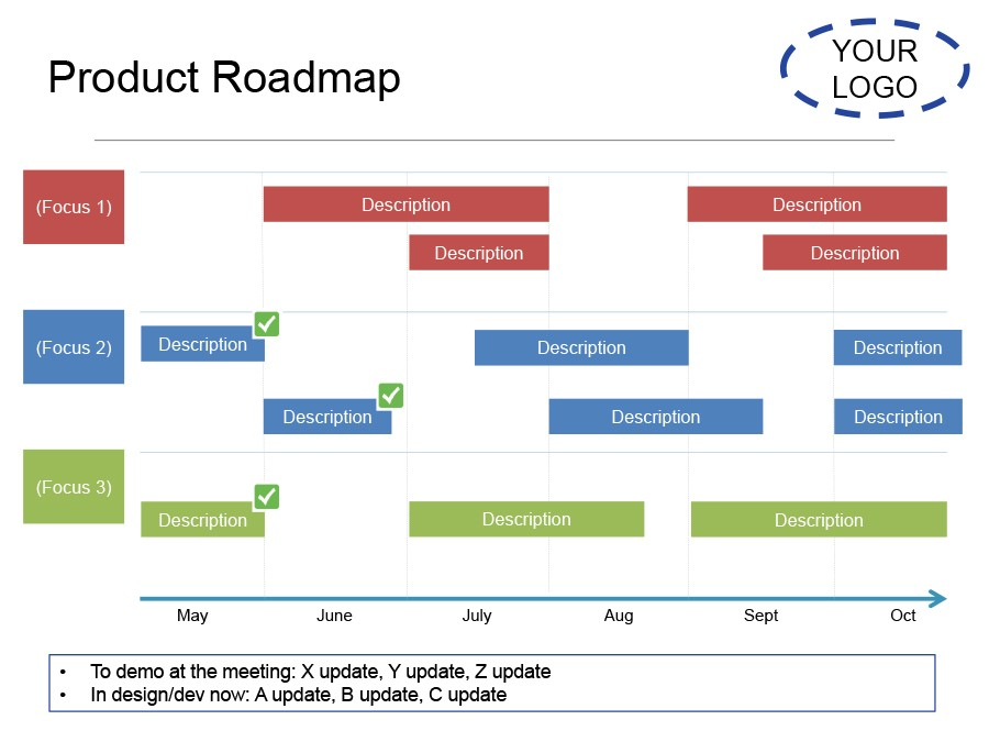 Visual Product Roadmap Templates Tools Template Lab - Company roadmap template